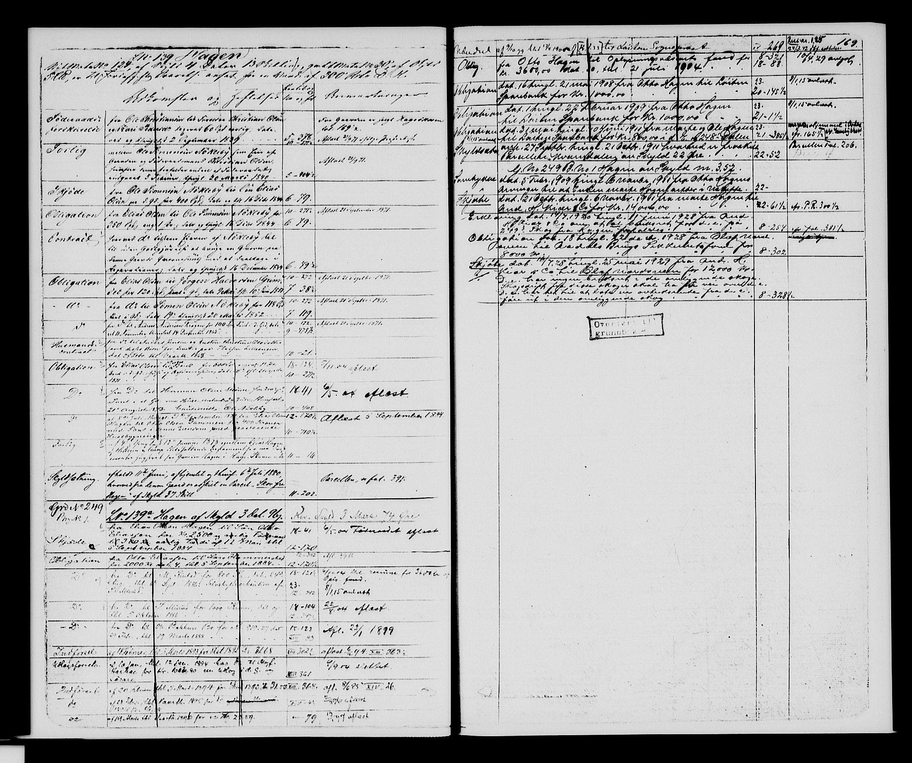 SAH, Sør-Hedmark sorenskriveri, H/Ha/Hac/Hacc/L0001: Panteregister nr. 3.1, 1855-1943, s. 169