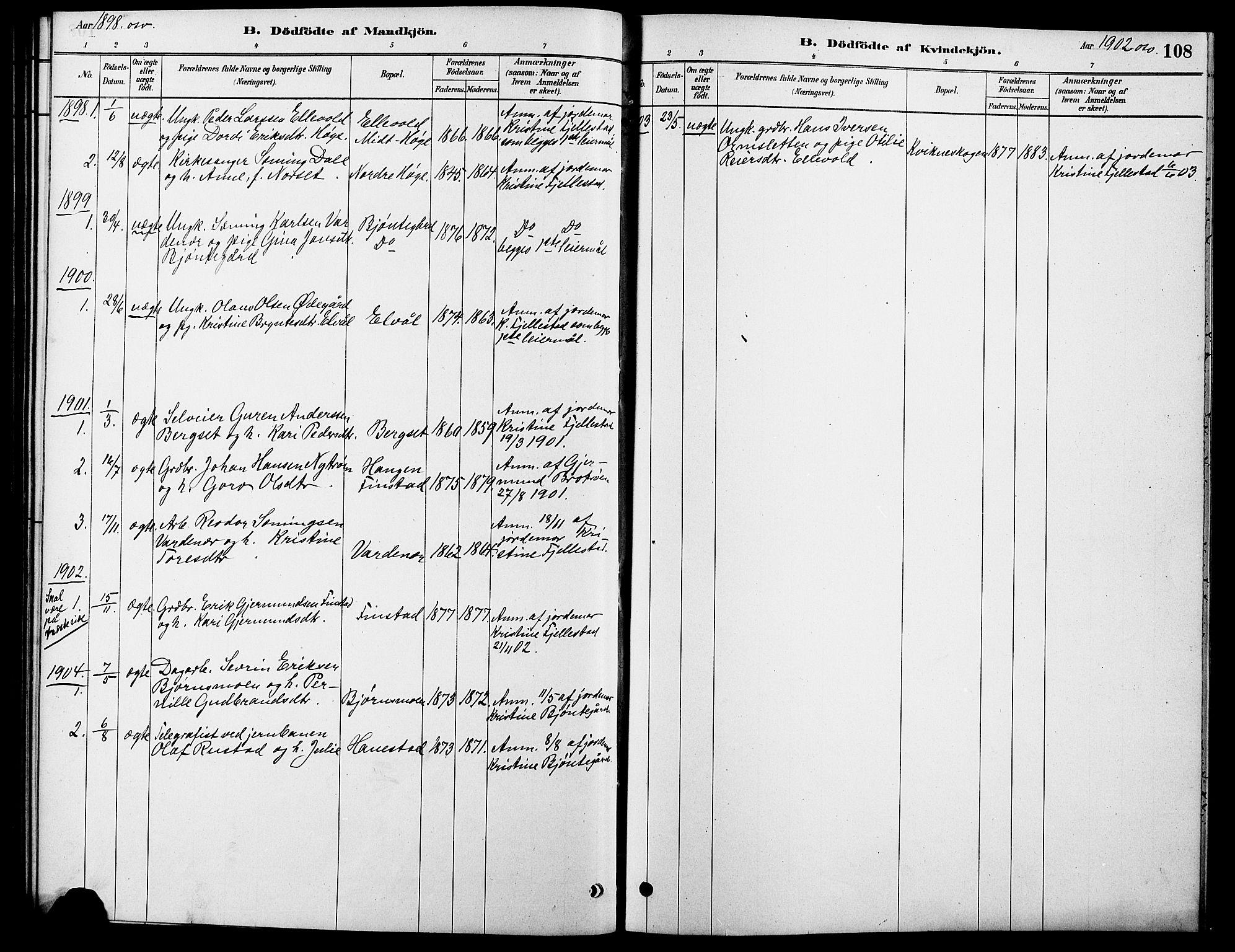 SAH, Rendalen prestekontor, H/Ha/Hab/L0003: Klokkerbok nr. 3, 1879-1904, s. 108