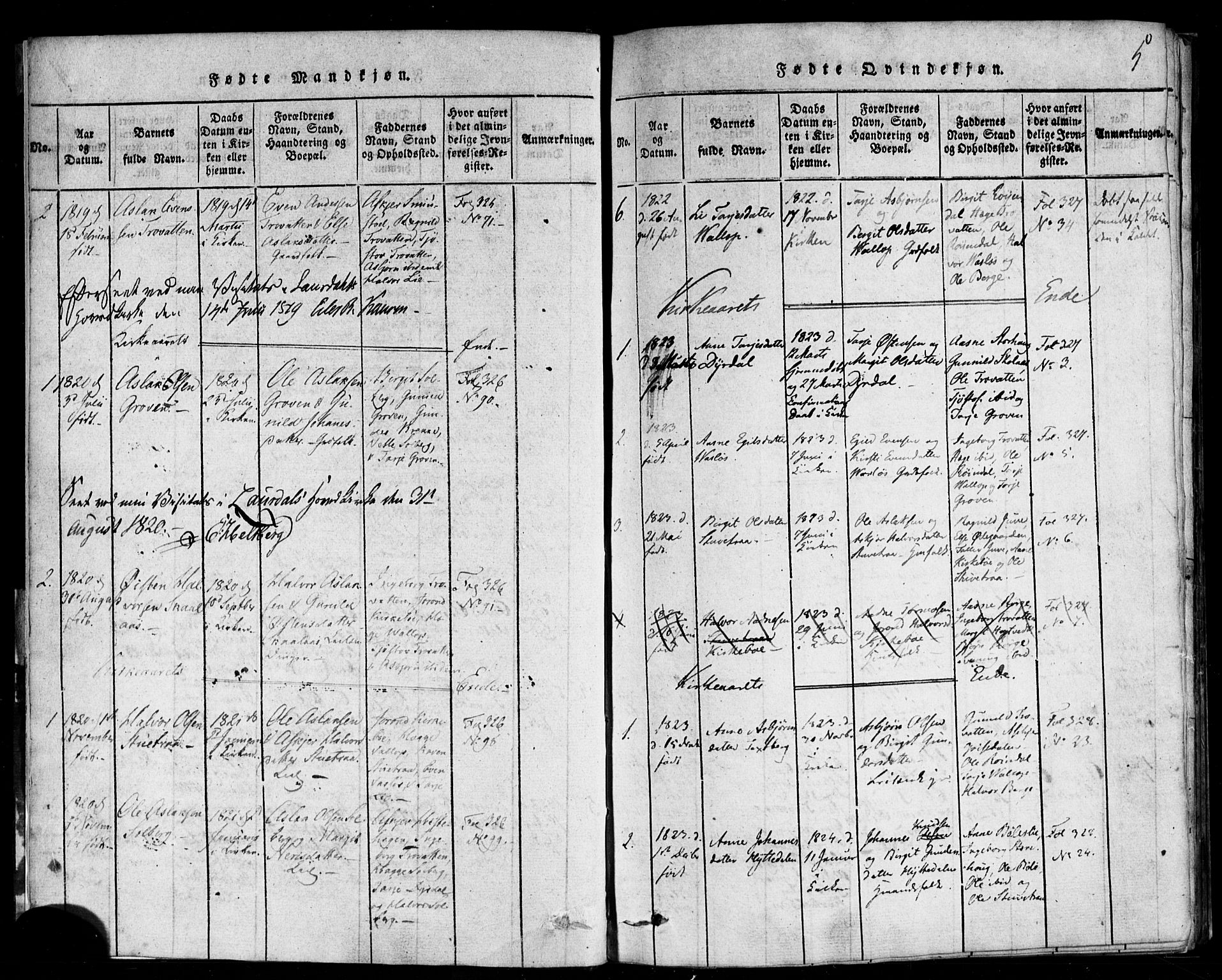 SAKO, Rauland kirkebøker, F/Fa/L0002: Ministerialbok nr. 2, 1815-1860, s. 5