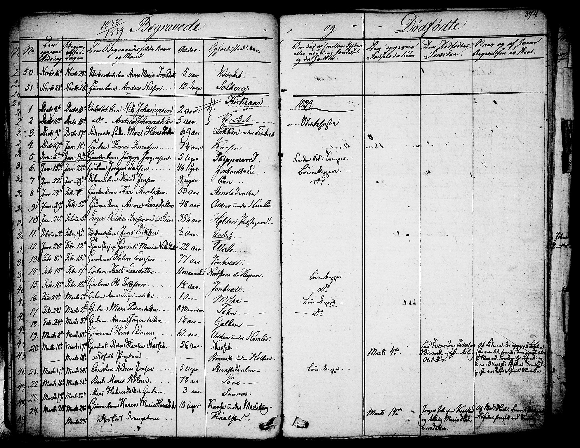 SAKO, Holla kirkebøker, F/Fa/L0004: Ministerialbok nr. 4, 1830-1848, s. 374