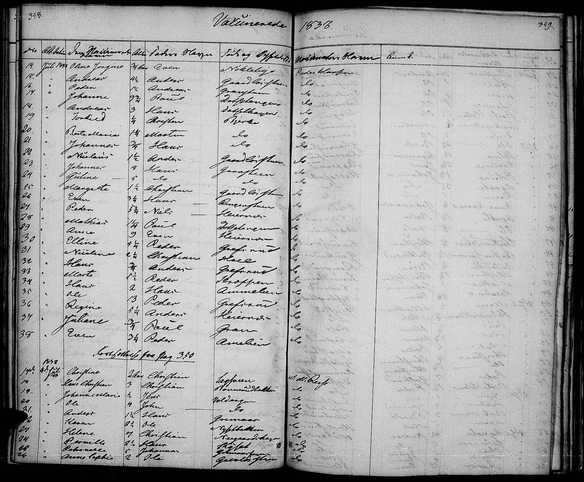 SAH, Vestre Toten prestekontor, Ministerialbok nr. 3, 1836-1843, s. 358-359