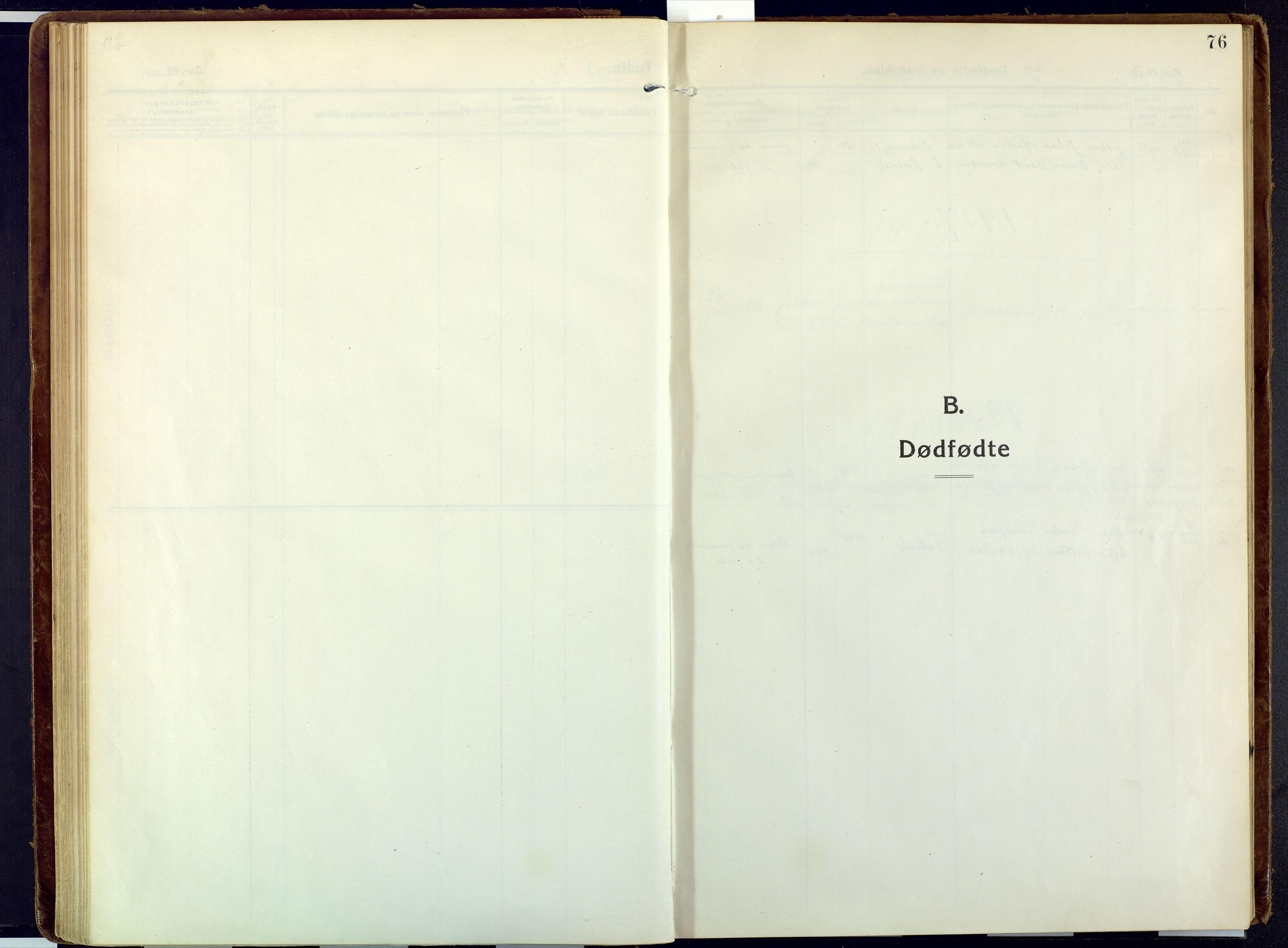 SATØ, Talvik sokneprestkontor, H/Ha/L0018kirke: Ministerialbok nr. 18, 1915-1924, s. 76