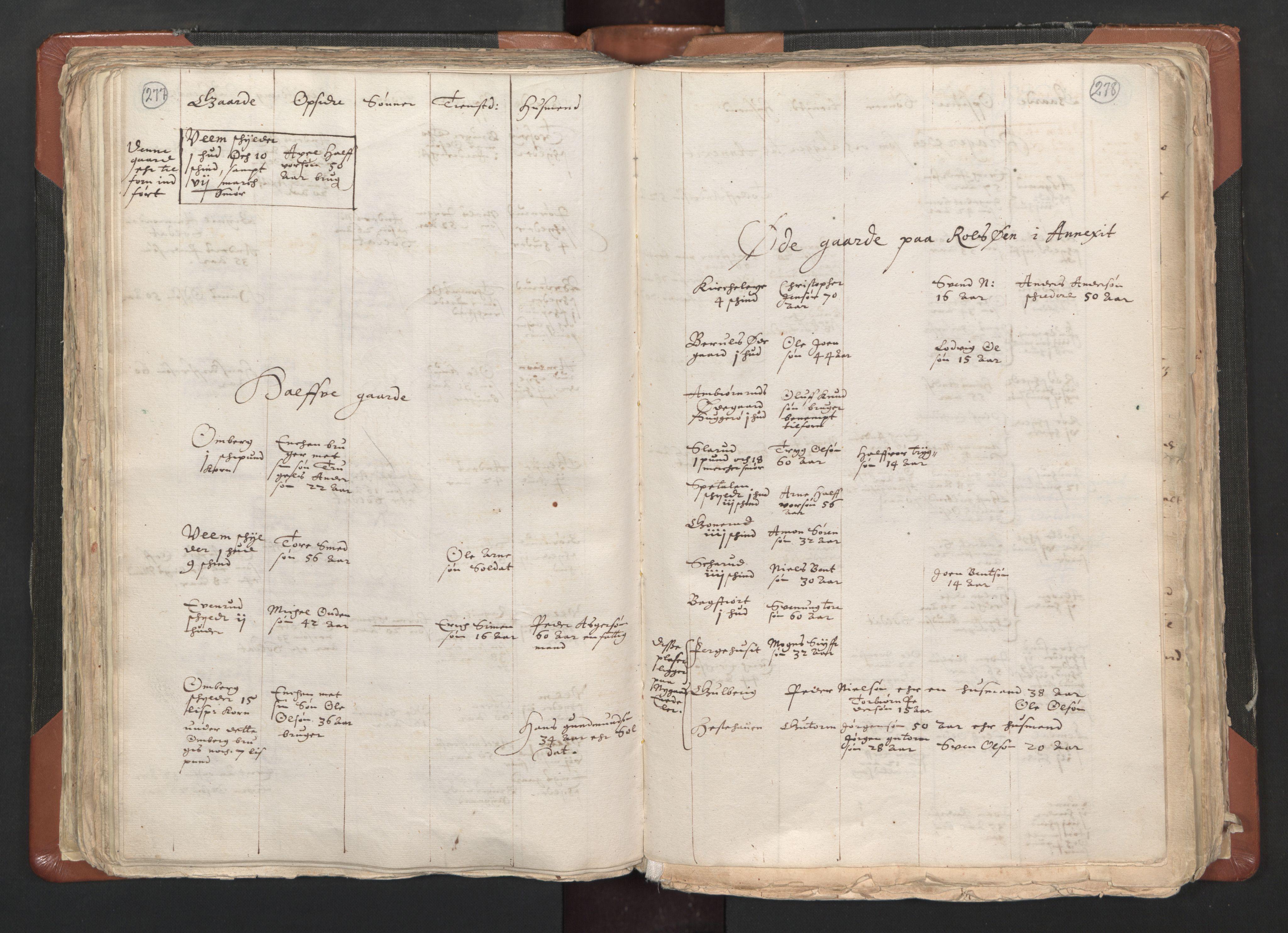 RA, Sogneprestenes manntall 1664-1666, nr. 1: Nedre Borgesyssel prosti, 1664-1666, s. 277-278