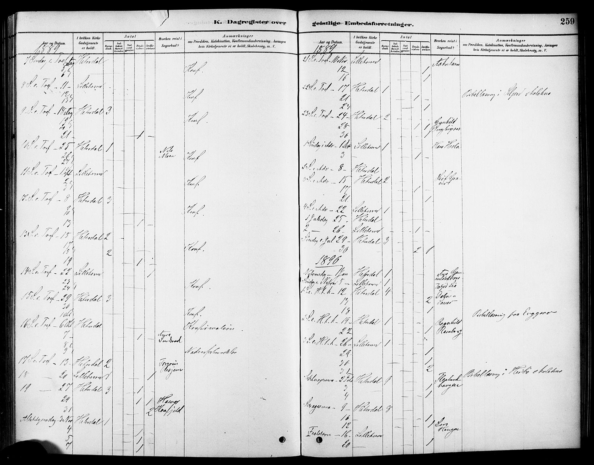 SAKO, Heddal kirkebøker, F/Fa/L0009: Ministerialbok nr. I 9, 1878-1903, s. 259