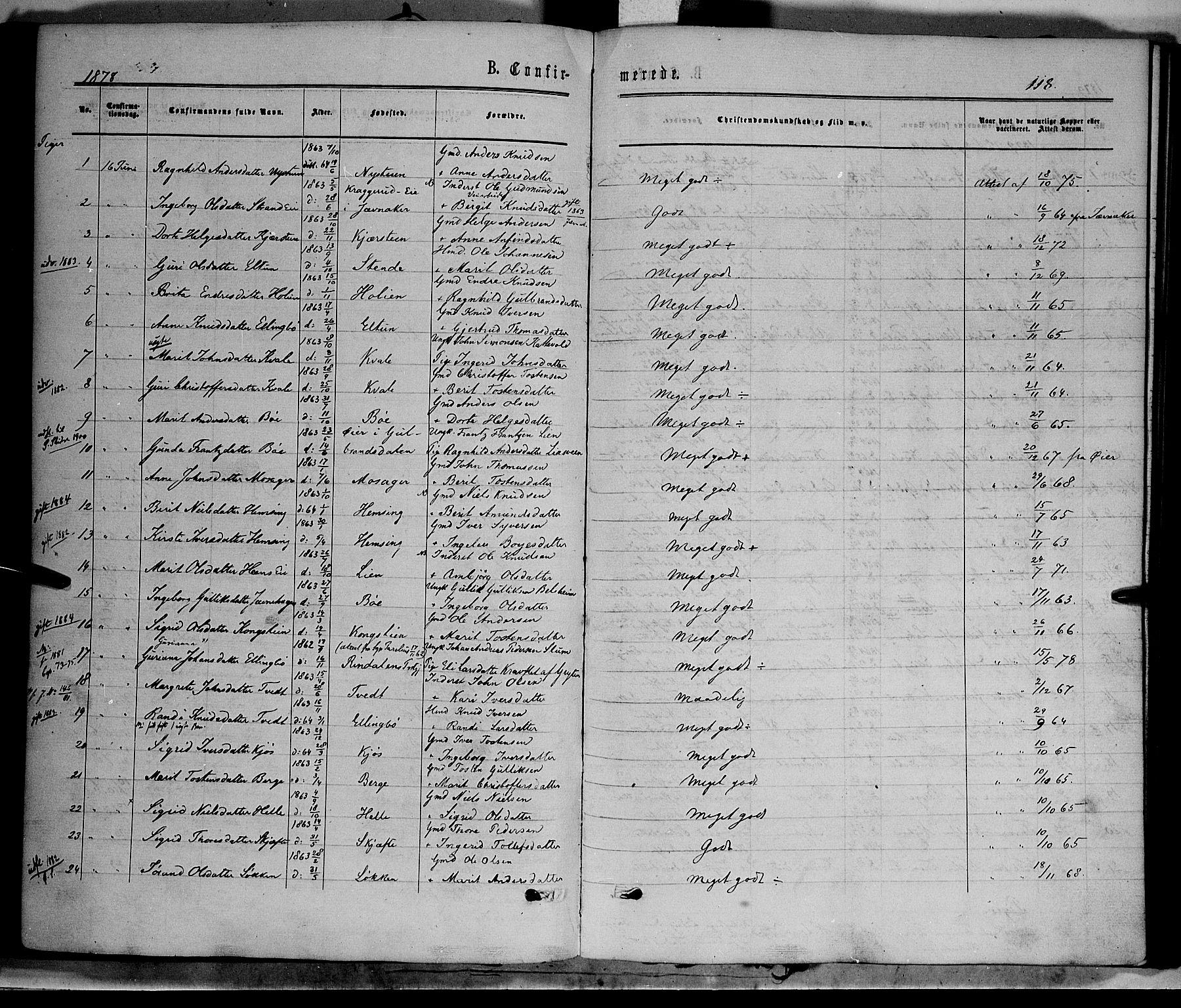 SAH, Vang prestekontor, Valdres, Ministerialbok nr. 7, 1865-1881, s. 118
