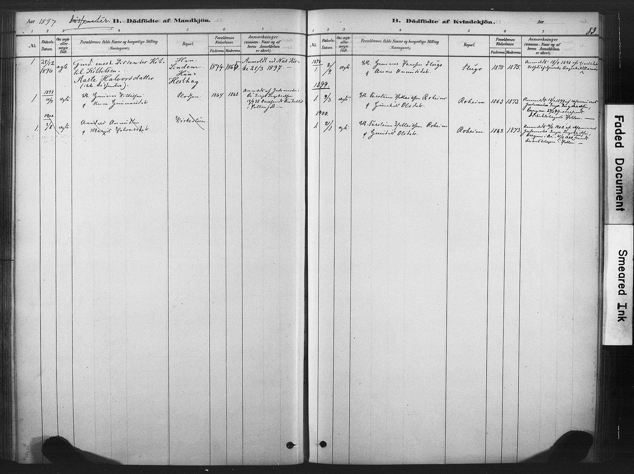 SAKO, Sauherad kirkebøker, F/Fb/L0002: Ministerialbok nr. II 2, 1878-1901, s. 83