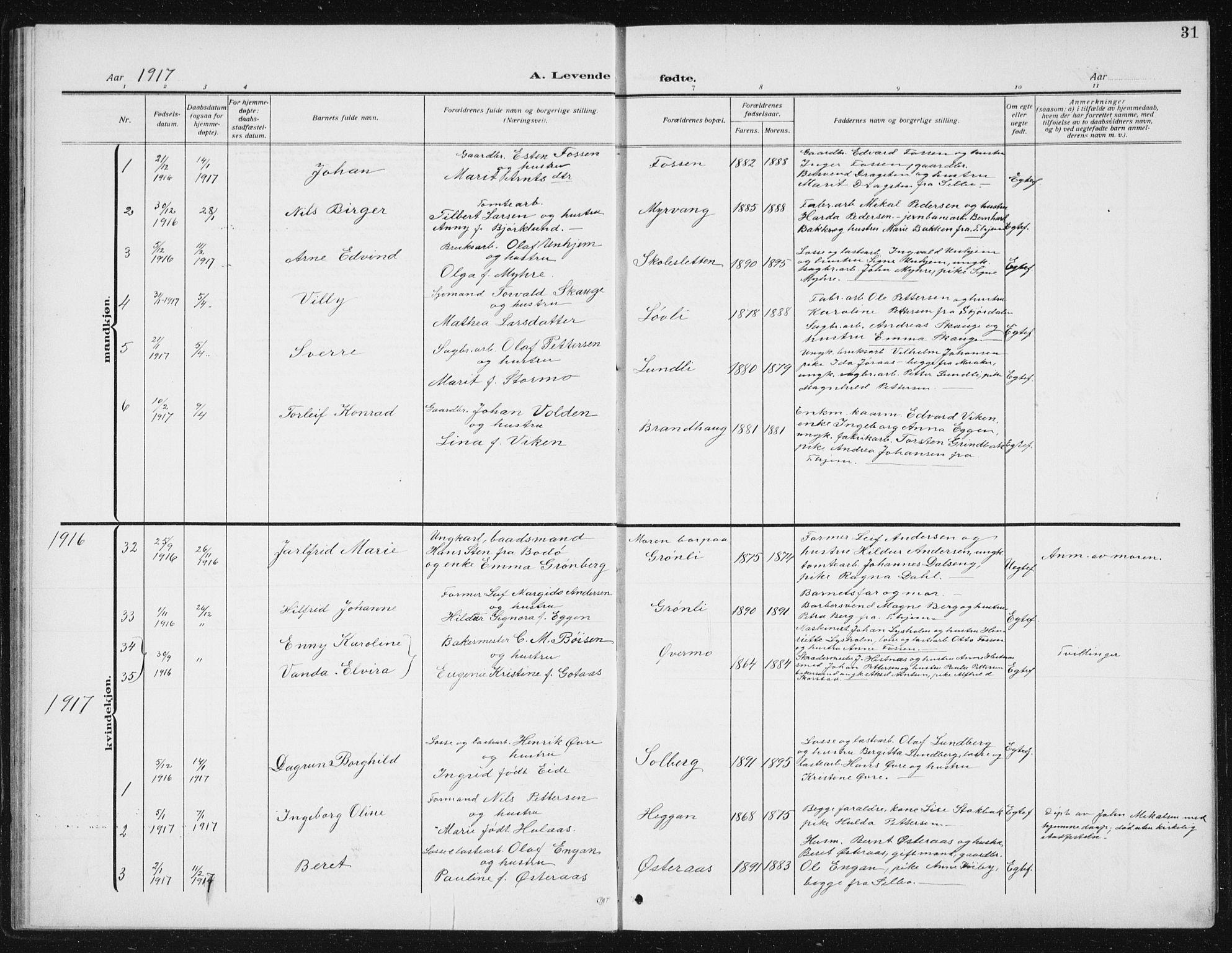 SAT, Ministerialprotokoller, klokkerbøker og fødselsregistre - Sør-Trøndelag, 617/L0431: Klokkerbok nr. 617C02, 1910-1936, s. 31