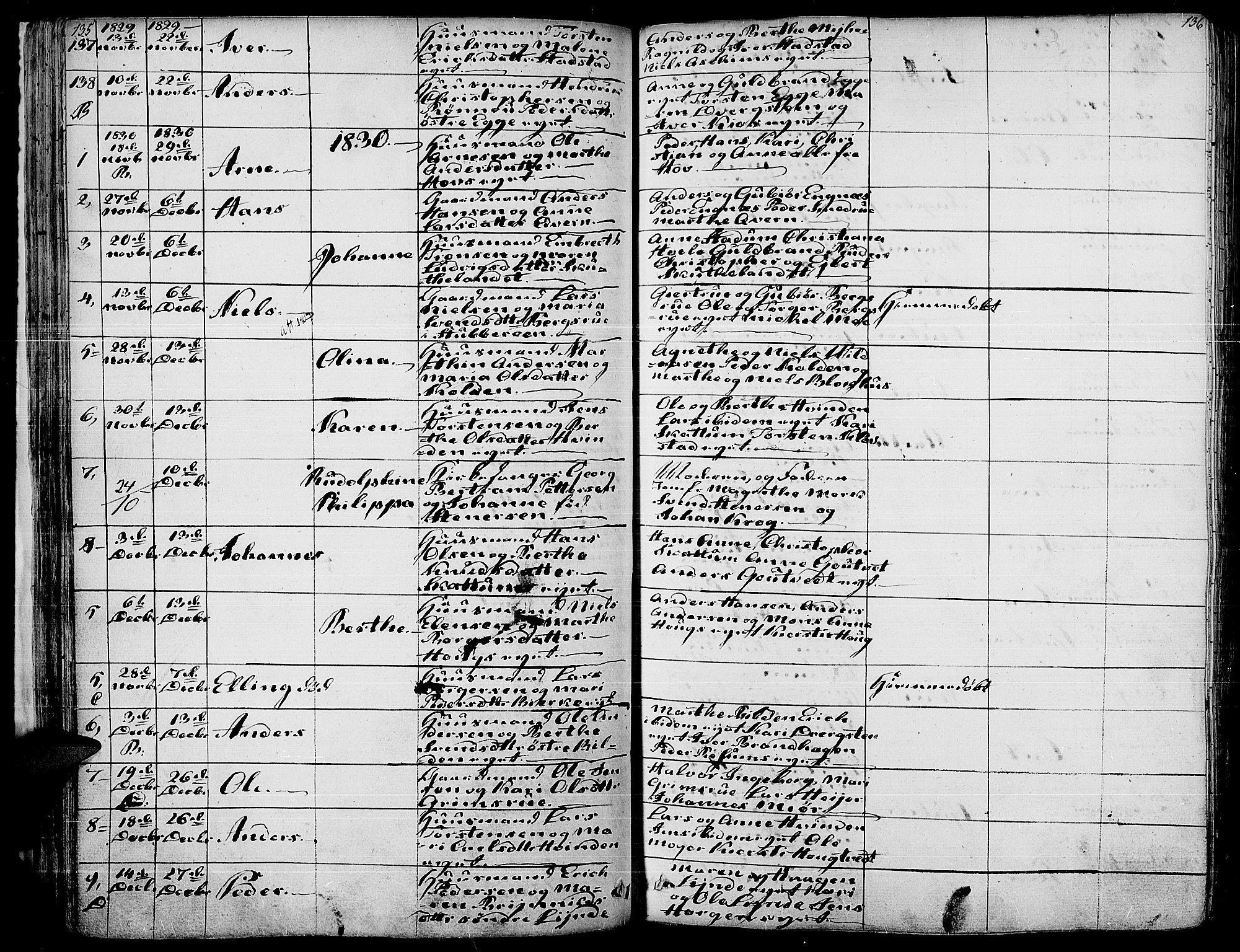 SAH, Gran prestekontor, Ministerialbok nr. 10, 1824-1842, s. 135-136