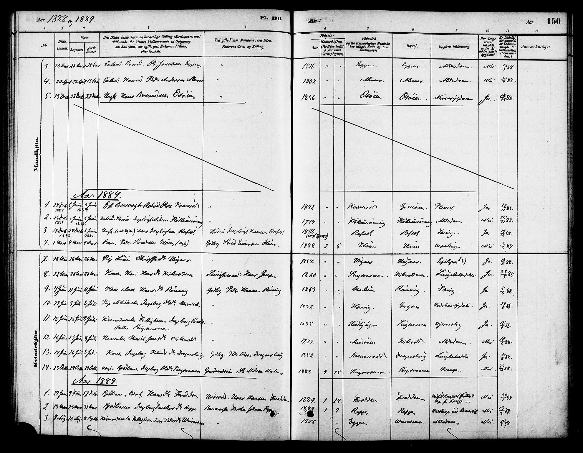 SAT, Ministerialprotokoller, klokkerbøker og fødselsregistre - Sør-Trøndelag, 688/L1024: Ministerialbok nr. 688A01, 1879-1890, s. 150
