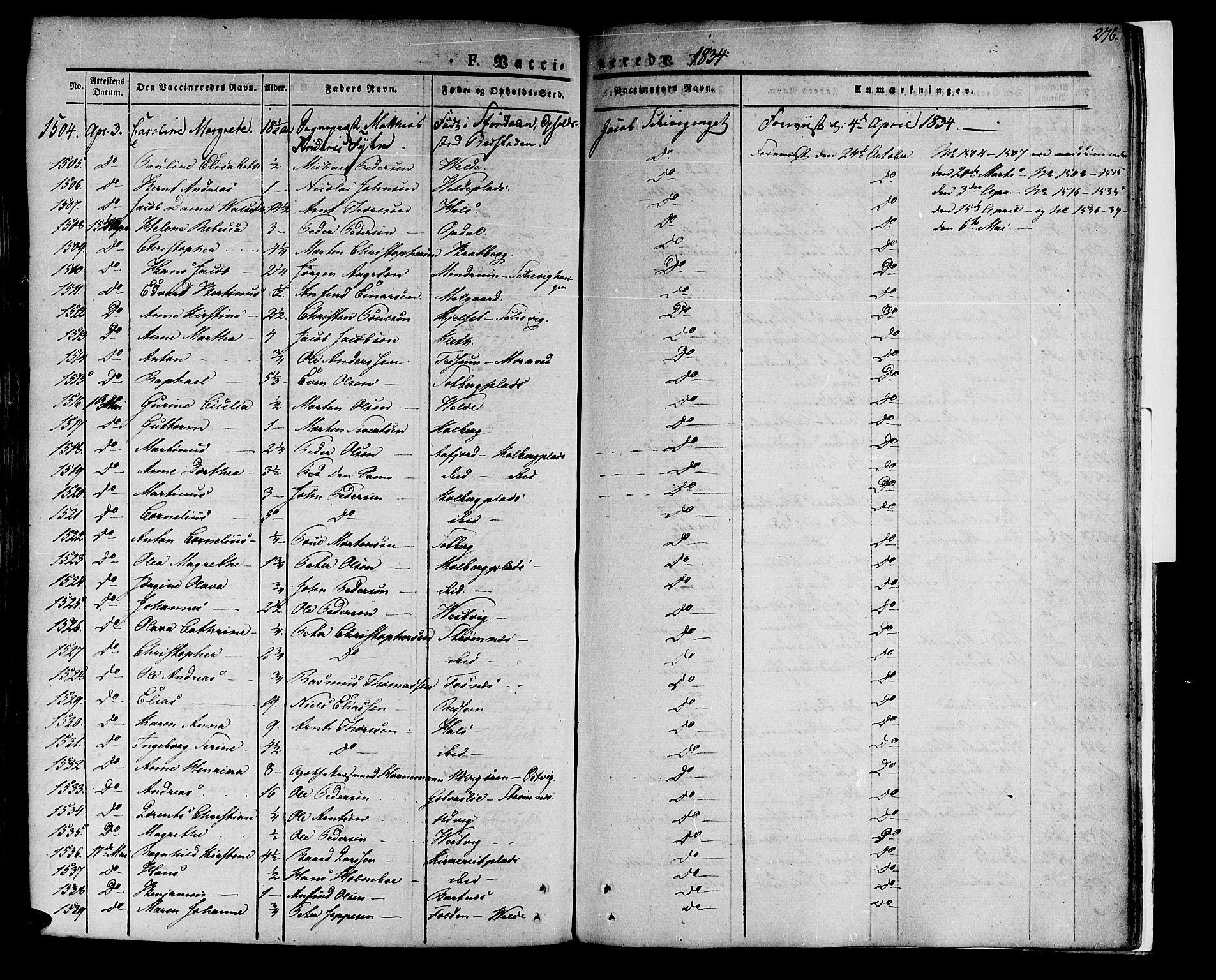 SAT, Ministerialprotokoller, klokkerbøker og fødselsregistre - Nord-Trøndelag, 741/L0390: Ministerialbok nr. 741A04, 1822-1836, s. 276