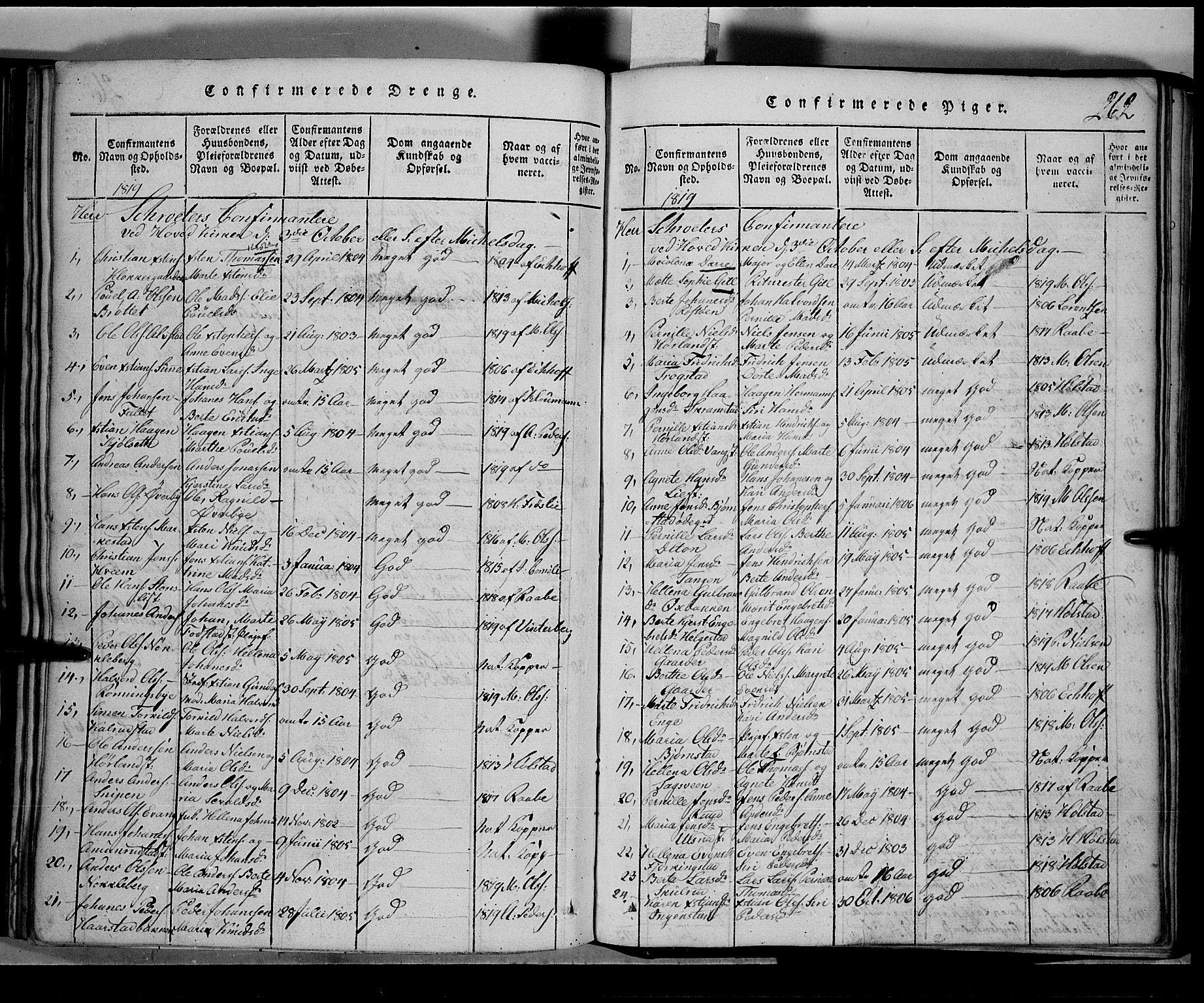 SAH, Toten prestekontor, Klokkerbok nr. 1, 1814-1820, s. 262