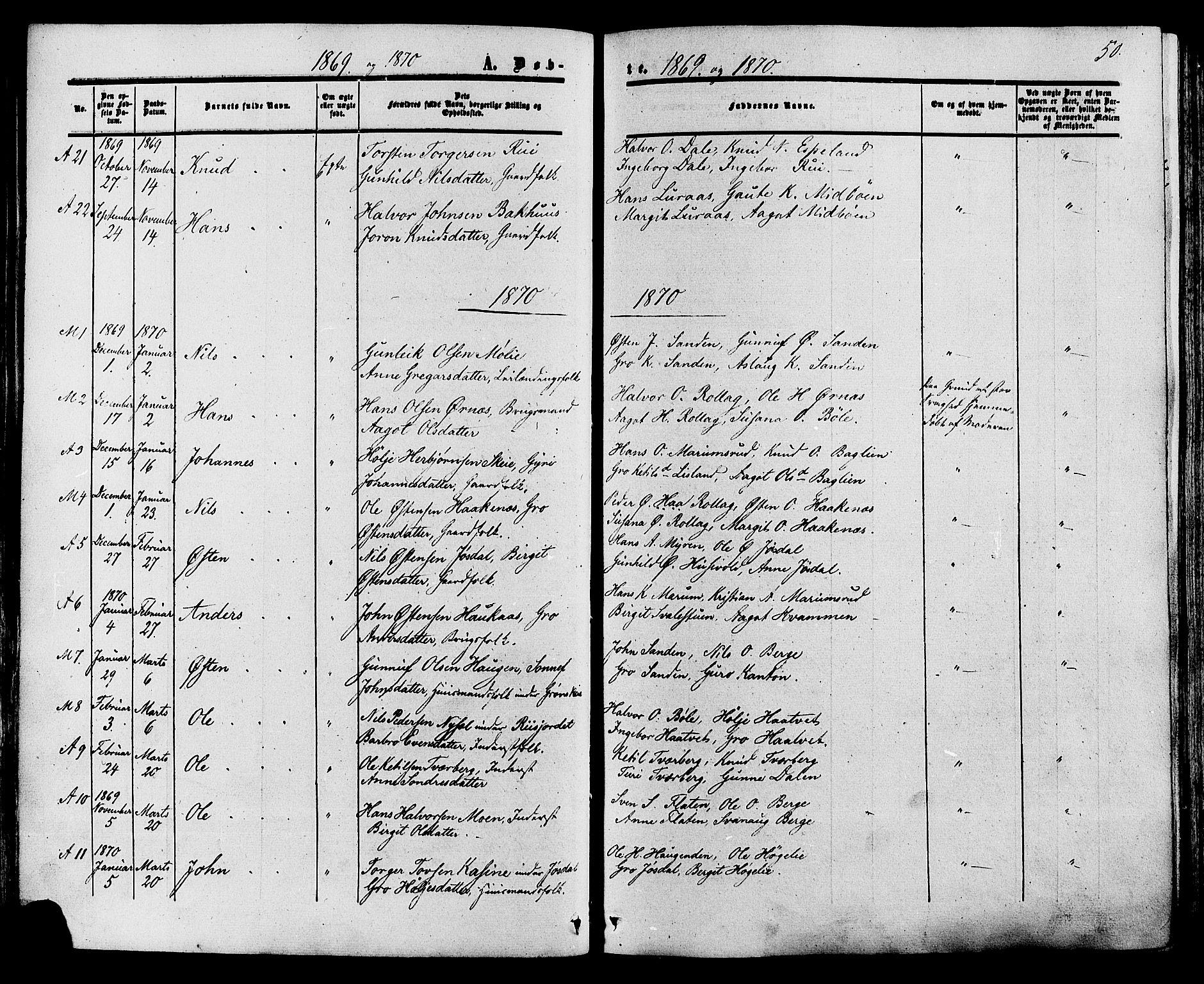 SAKO, Tinn kirkebøker, F/Fa/L0006: Ministerialbok nr. I 6, 1857-1878, s. 50