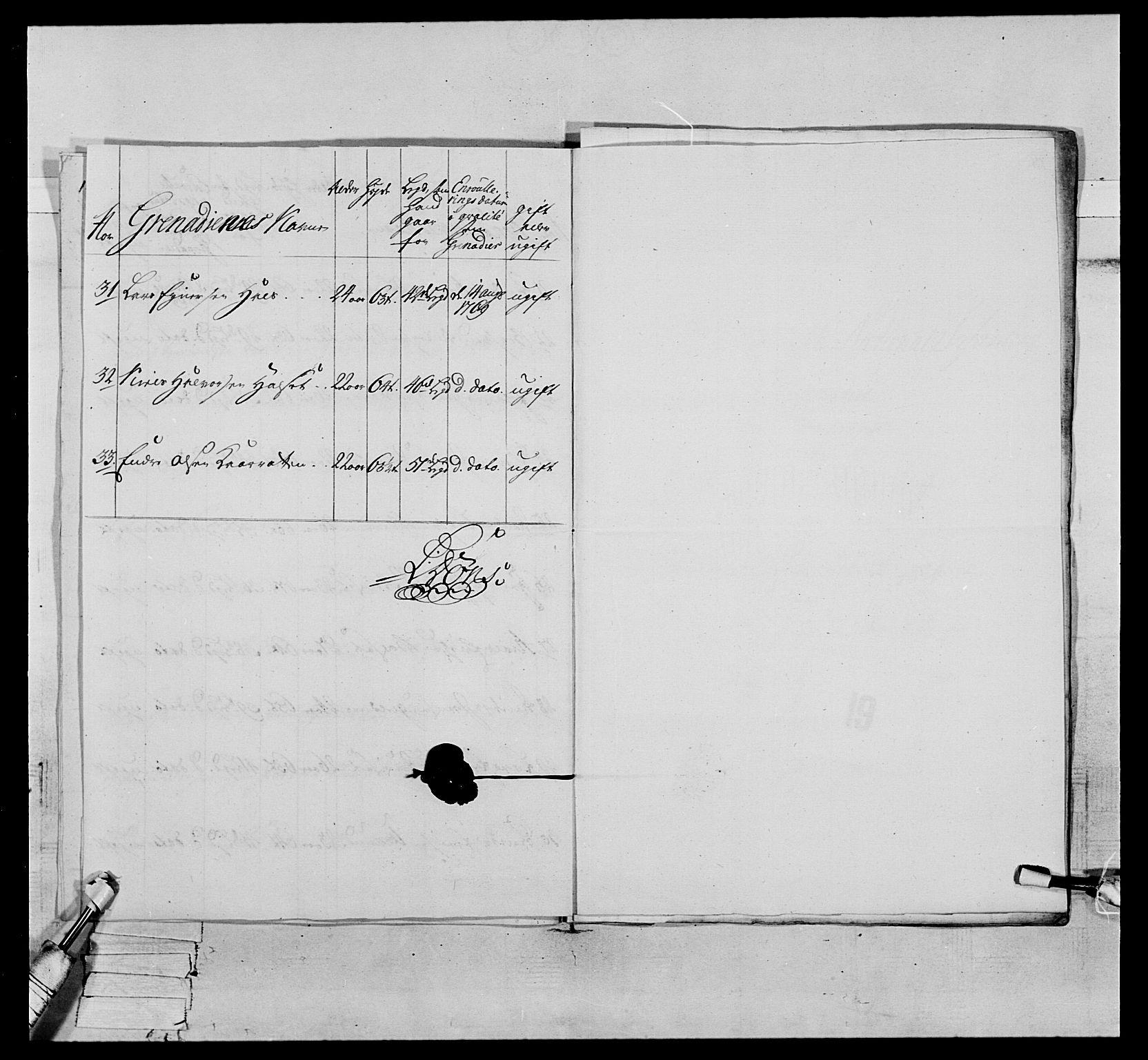 RA, Generalitets- og kommissariatskollegiet, Det kongelige norske kommissariatskollegium, E/Eh/L0076: 2. Trondheimske nasjonale infanteriregiment, 1766-1773, s. 37