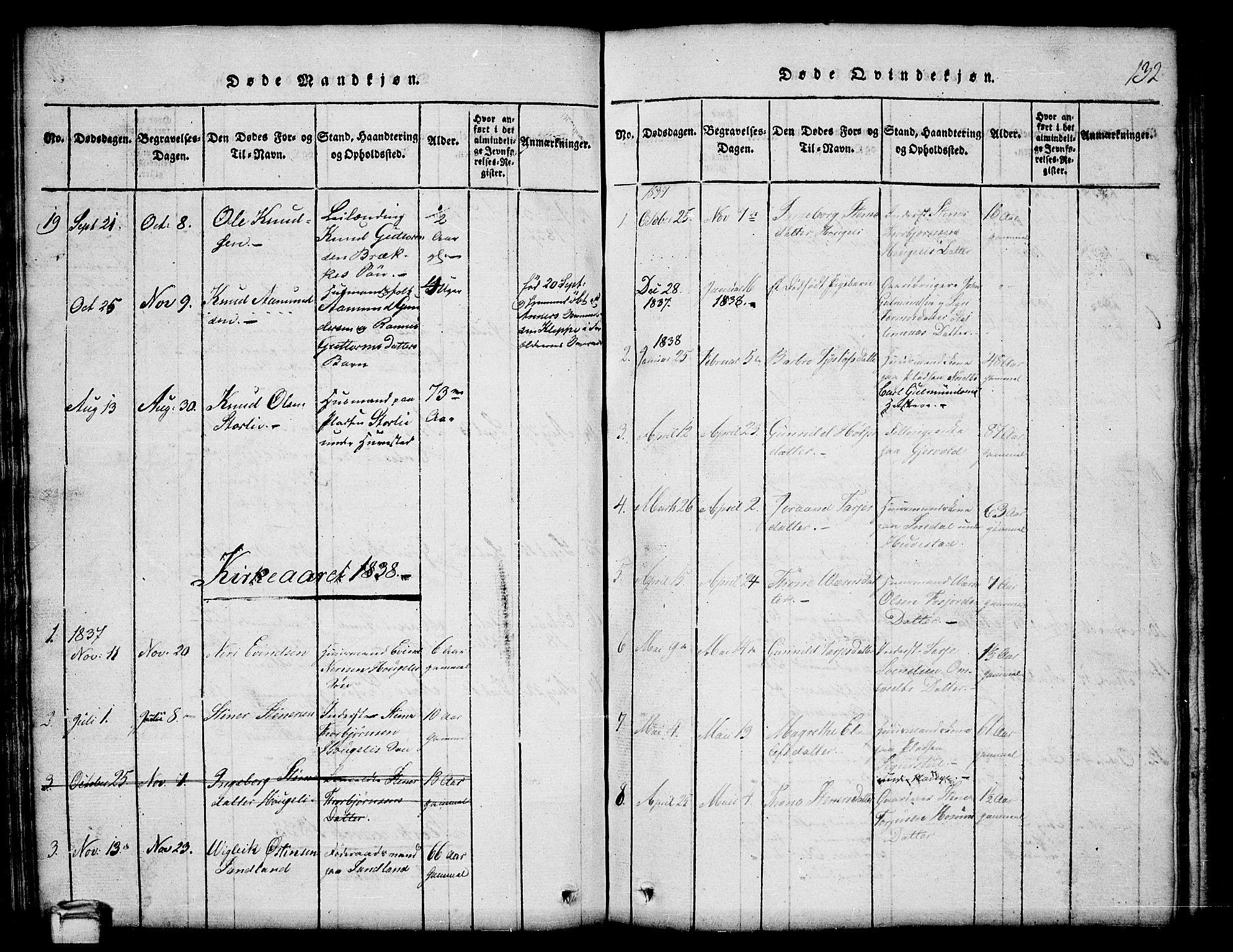 SAKO, Kviteseid kirkebøker, G/Gb/L0001: Klokkerbok nr. II 1, 1815-1842, s. 132