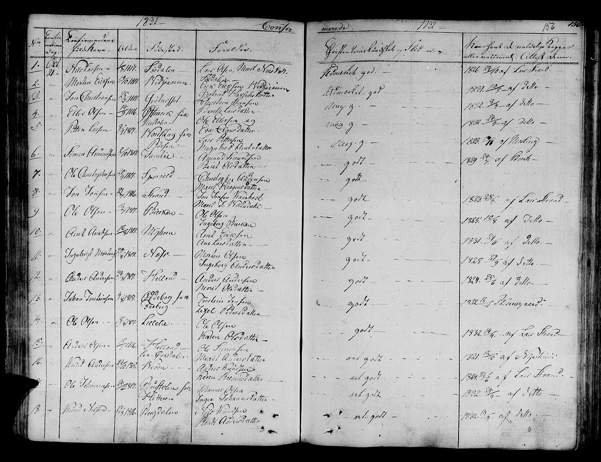 SAT, Ministerialprotokoller, klokkerbøker og fødselsregistre - Sør-Trøndelag, 630/L0492: Ministerialbok nr. 630A05, 1830-1840, s. 156