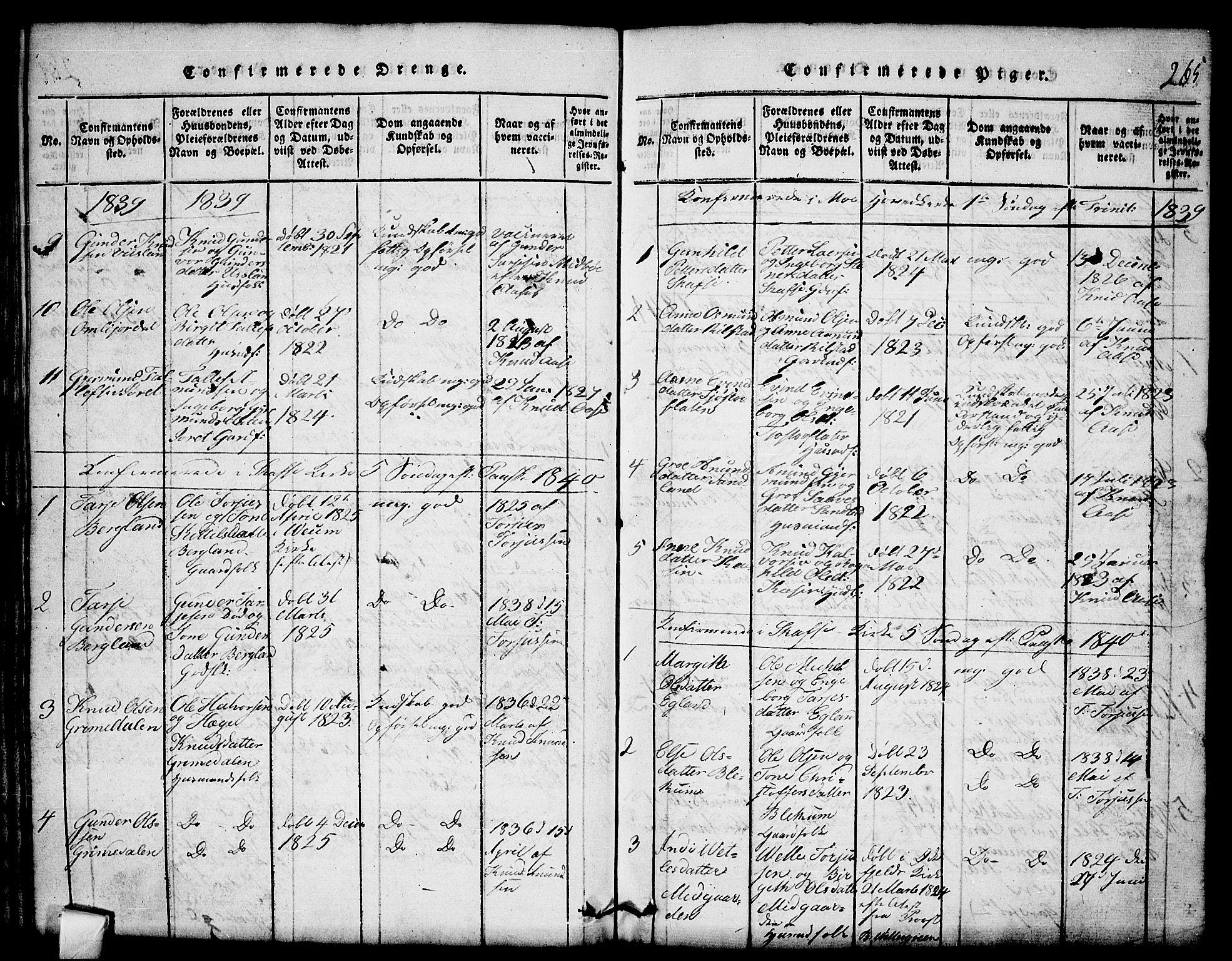 SAKO, Mo kirkebøker, G/Gb/L0001: Klokkerbok nr. II 1, 1814-1843, s. 265