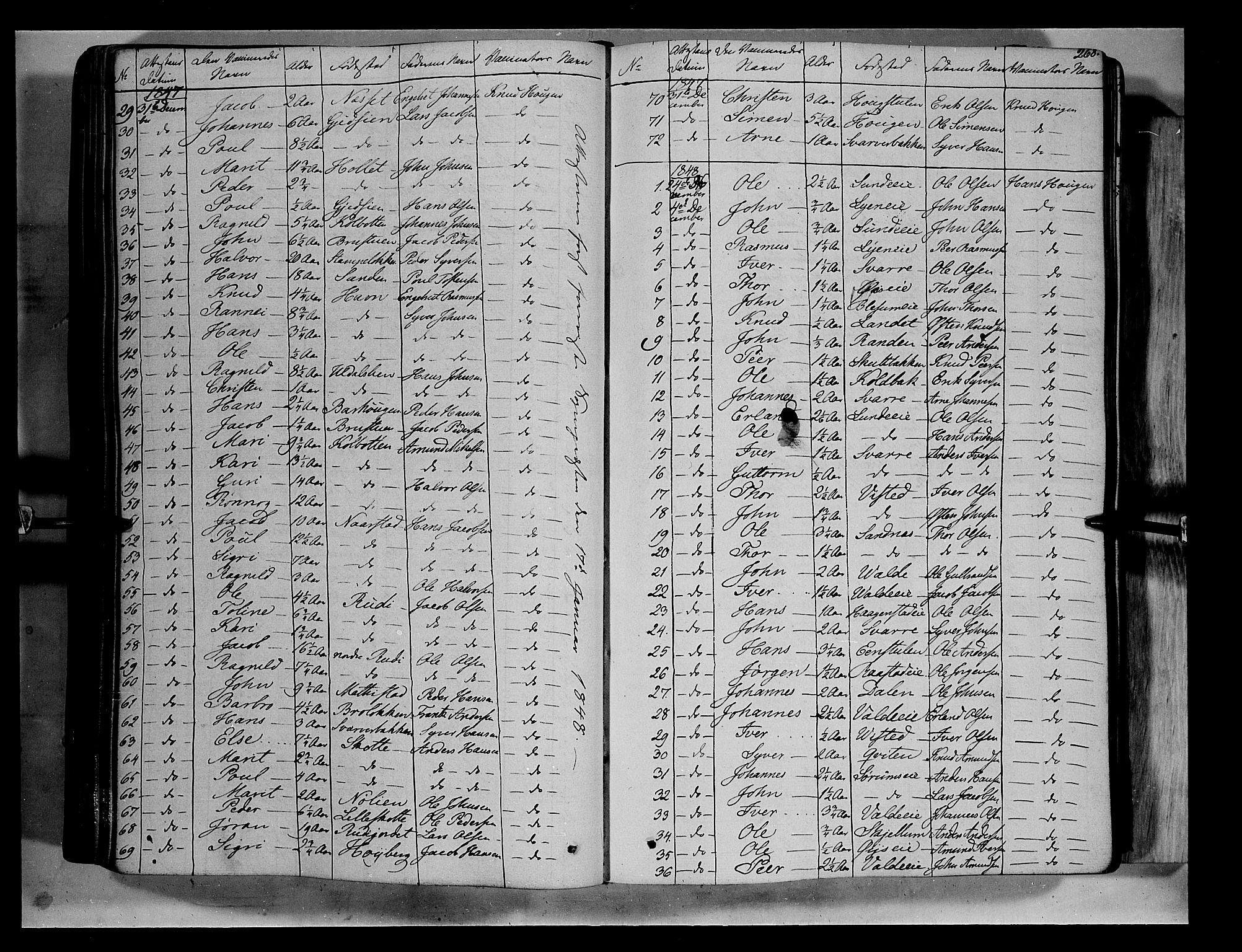 SAH, Vågå prestekontor, Ministerialbok nr. 5 /1, 1842-1856, s. 268