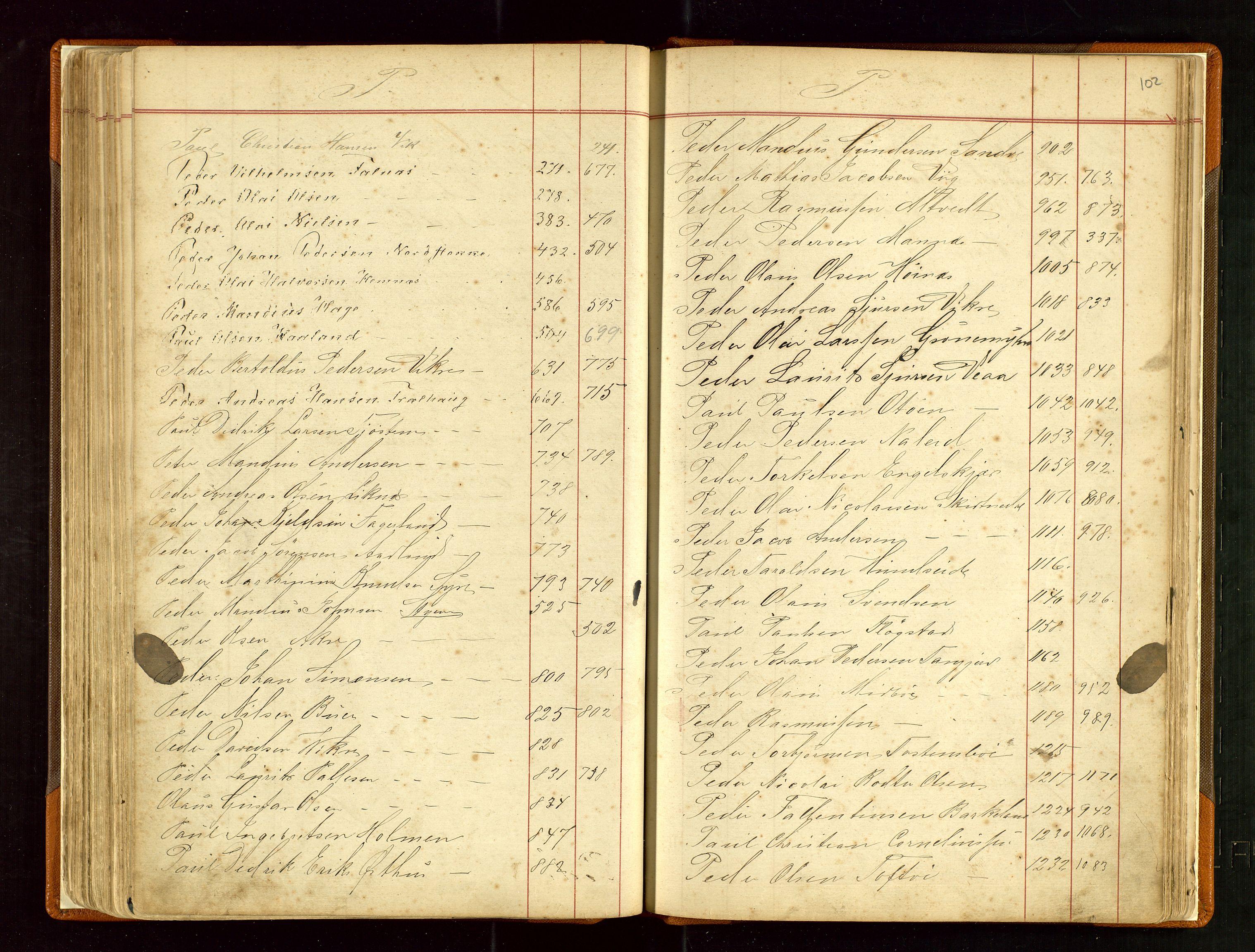 SAST, Haugesund sjømannskontor, F/Fb/Fba/L0003: Navneregister med henvisning til rullenummer (fornavn) Haugesund krets, 1860-1948, s. 102