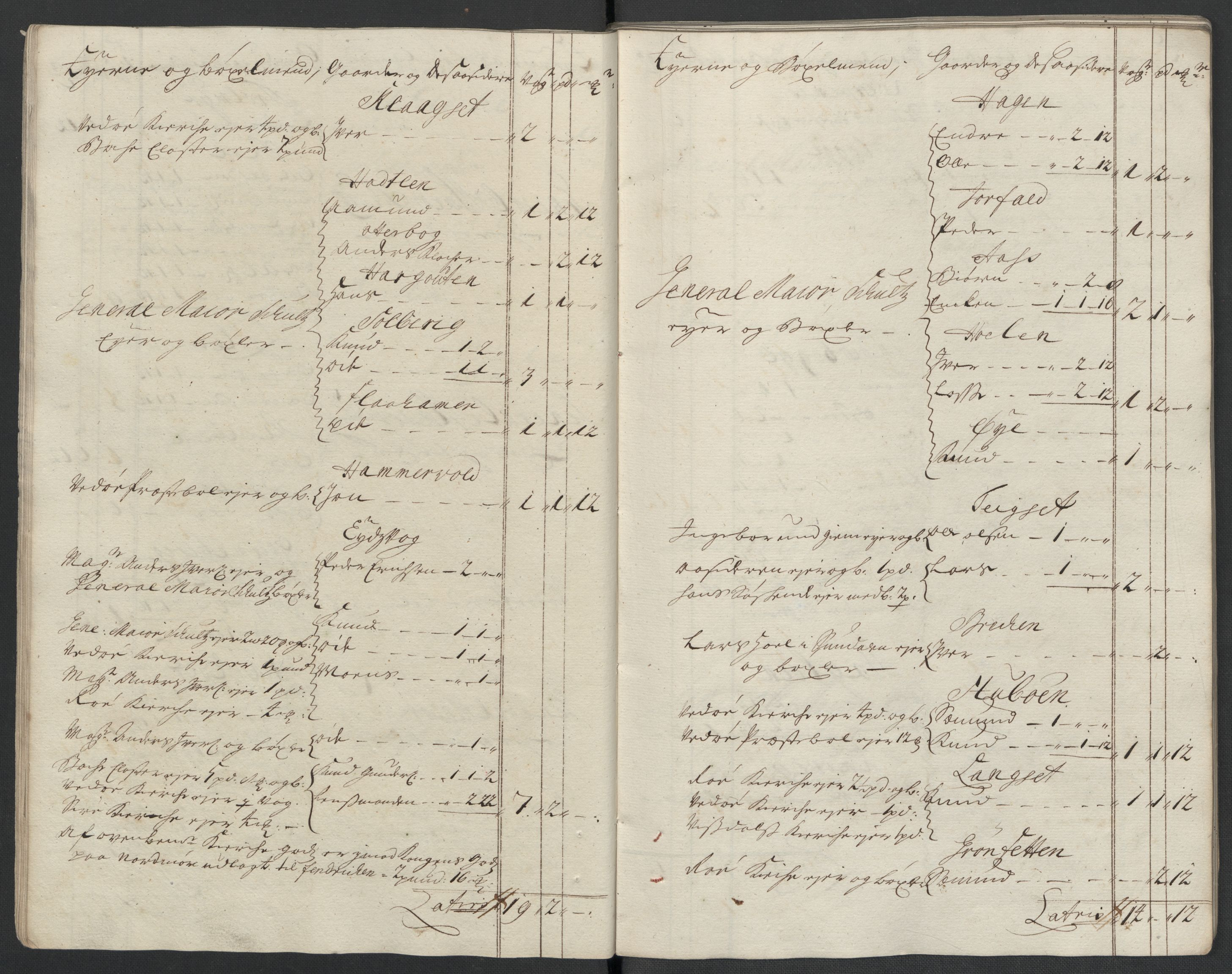 RA, Rentekammeret inntil 1814, Reviderte regnskaper, Fogderegnskap, R55/L3659: Fogderegnskap Romsdal, 1709-1710, s. 42