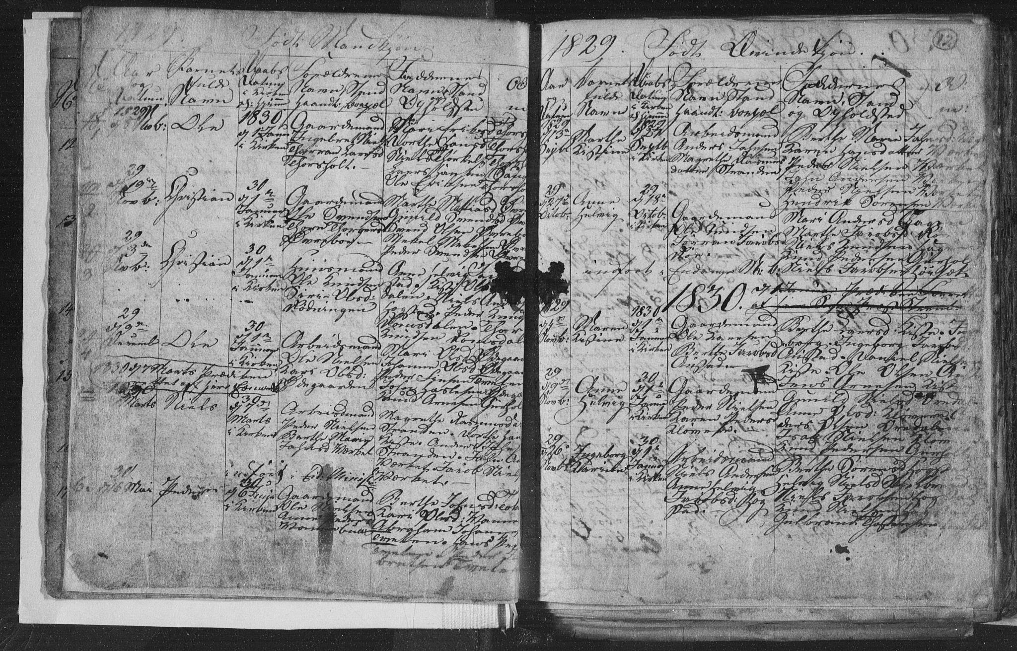 SAKO, Siljan kirkebøker, G/Ga/L0001: Klokkerbok nr. 1, 1827-1847, s. 12
