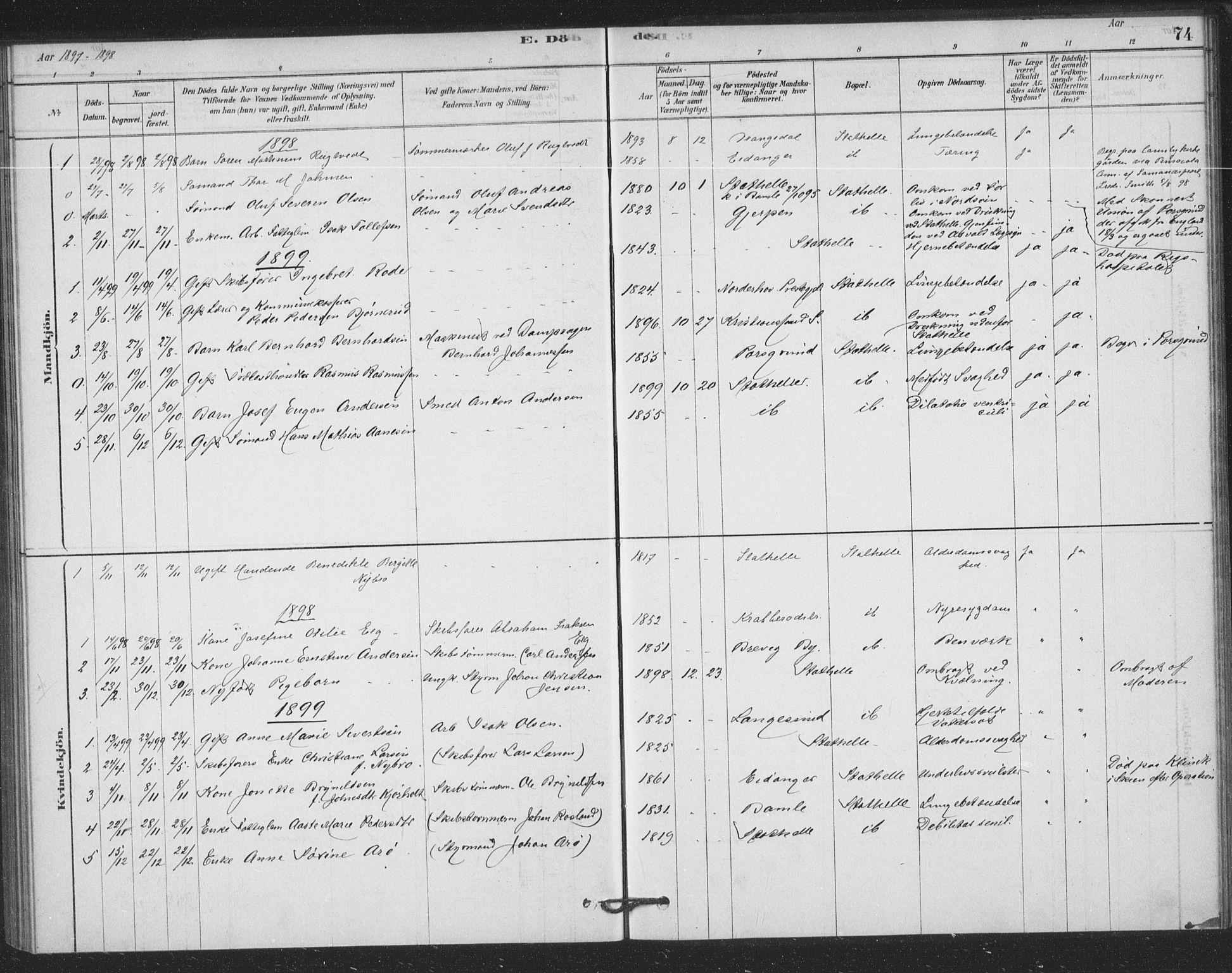 SAKO, Bamble kirkebøker, F/Fb/L0001: Ministerialbok nr. II 1, 1878-1899, s. 74