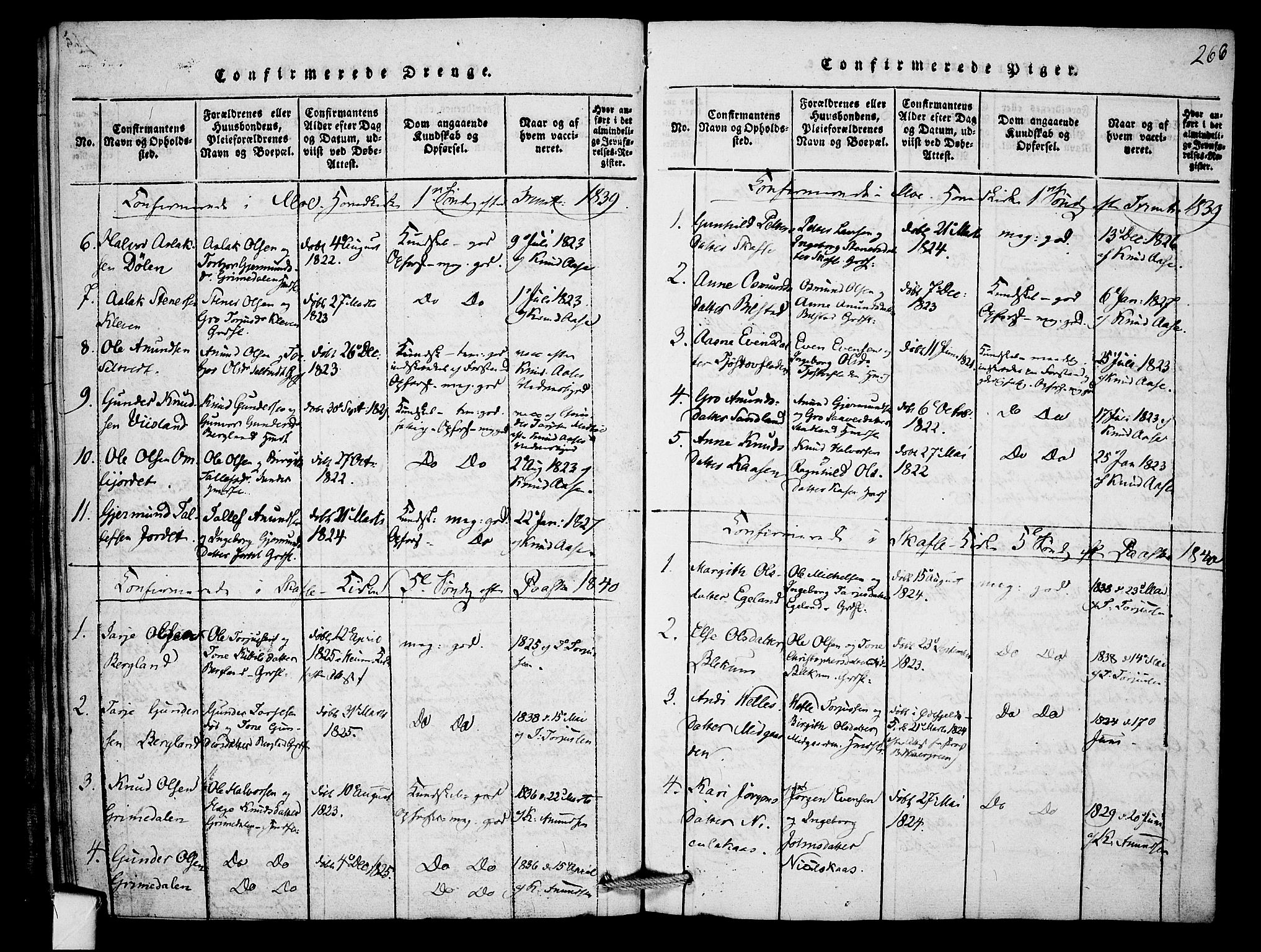 SAKO, Mo kirkebøker, F/Fb/L0001: Ministerialbok nr. II 1, 1814-1844, s. 266