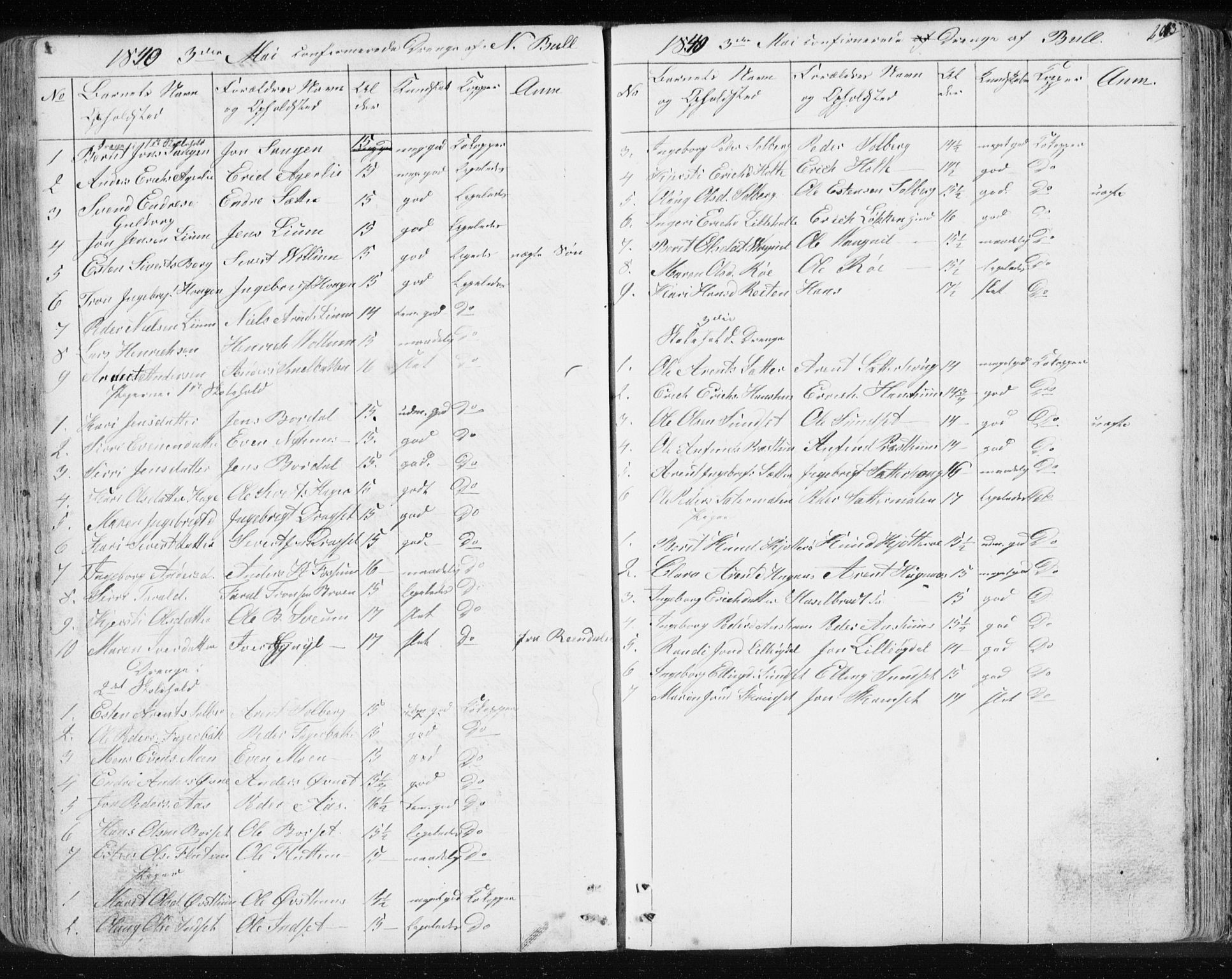 SAT, Ministerialprotokoller, klokkerbøker og fødselsregistre - Sør-Trøndelag, 689/L1043: Klokkerbok nr. 689C02, 1816-1892, s. 263