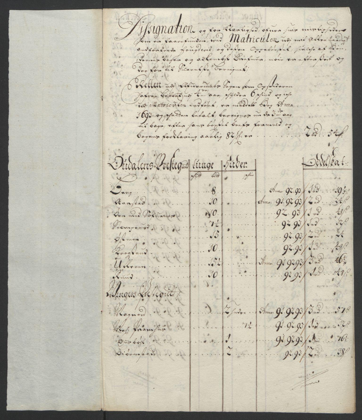 RA, Rentekammeret inntil 1814, Reviderte regnskaper, Fogderegnskap, R13/L0832: Fogderegnskap Solør, Odal og Østerdal, 1694, s. 257
