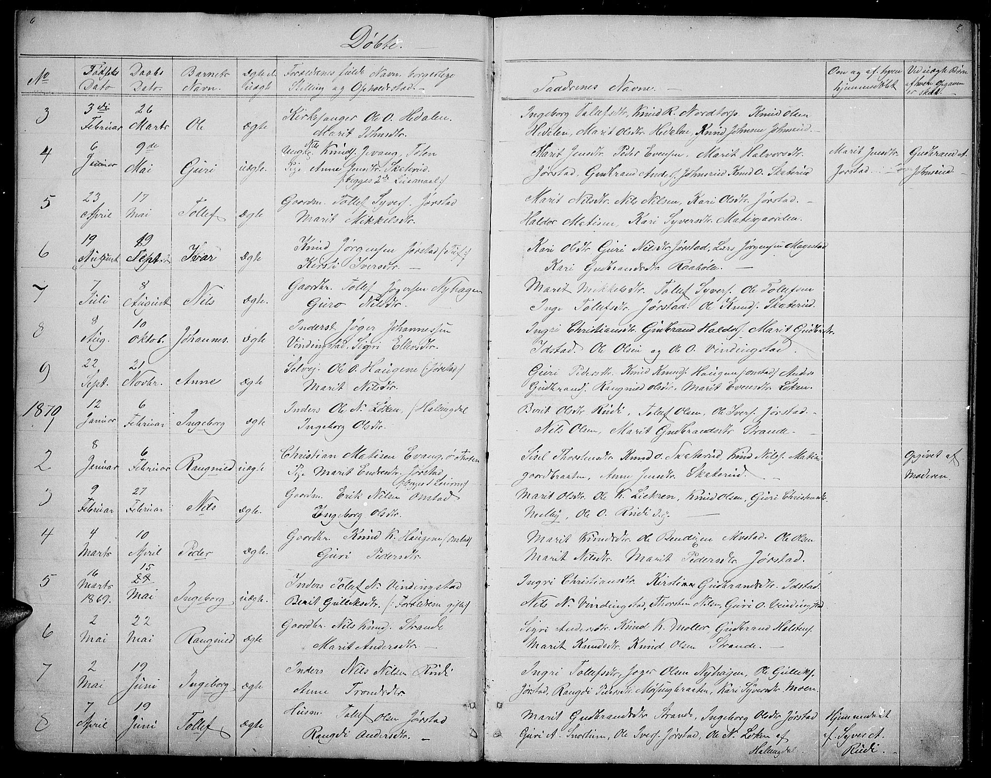 SAH, Øystre Slidre prestekontor, Klokkerbok nr. 2, 1866-1886, s. 6-7