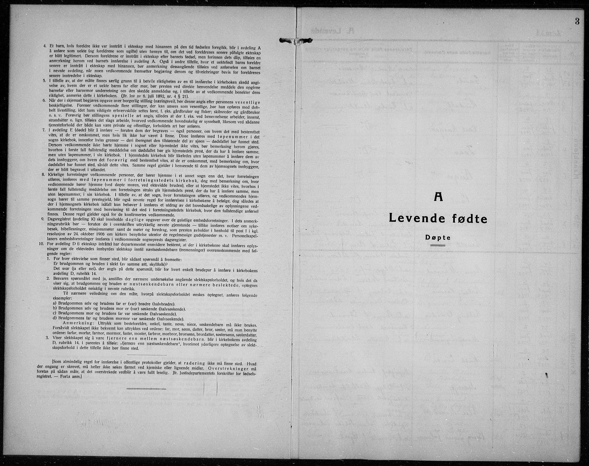 SAKO, Rjukan kirkebøker, G/Ga/L0005: Klokkerbok nr. 5, 1928-1937, s. 3
