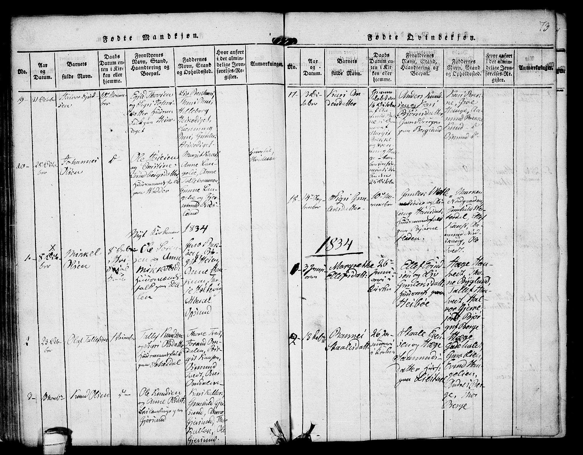 SAKO, Kviteseid kirkebøker, F/Fb/L0001: Ministerialbok nr. II 1, 1815-1836, s. 73