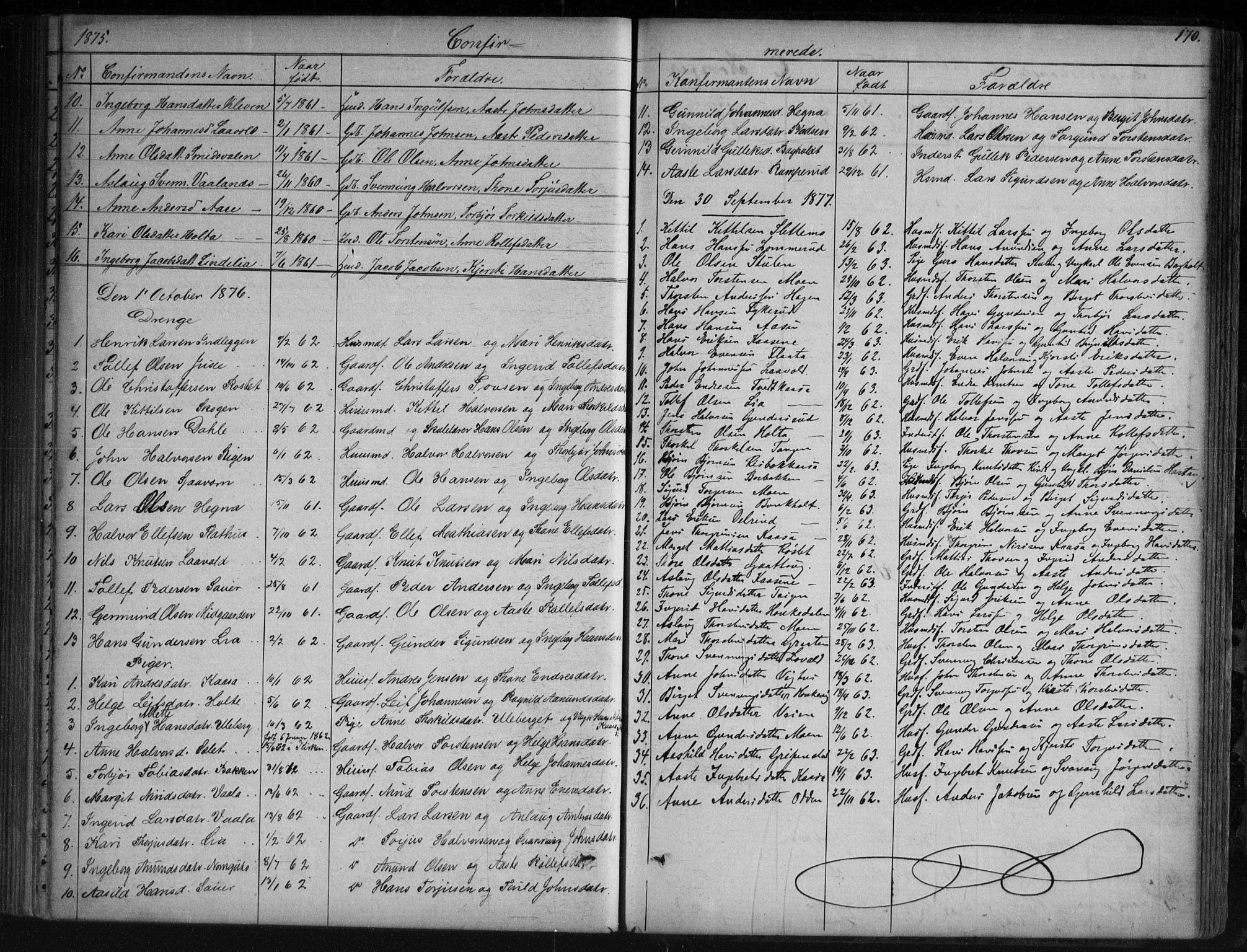 SAKO, Sauherad kirkebøker, G/Ga/L0003: Klokkerbok nr. I 3, 1866-1905, s. 170