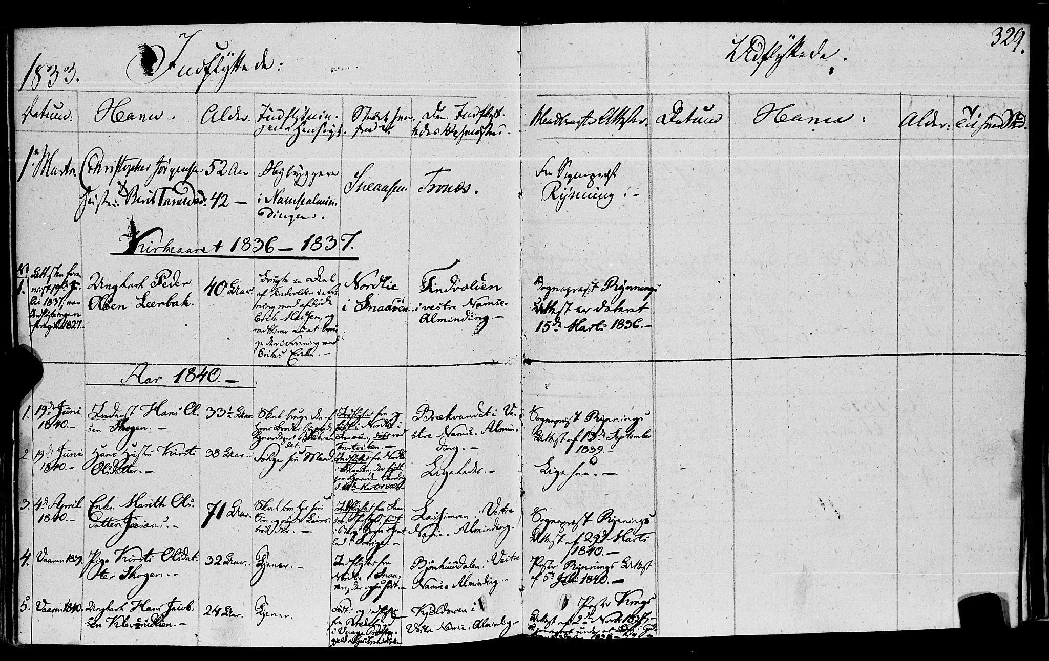 SAT, Ministerialprotokoller, klokkerbøker og fødselsregistre - Nord-Trøndelag, 762/L0538: Ministerialbok nr. 762A02 /2, 1833-1879, s. 329