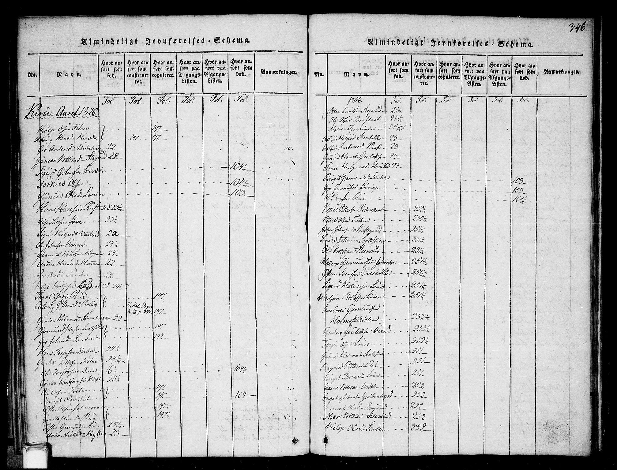 SAKO, Gransherad kirkebøker, G/Gb/L0001: Klokkerbok nr. II 1, 1815-1860, s. 346