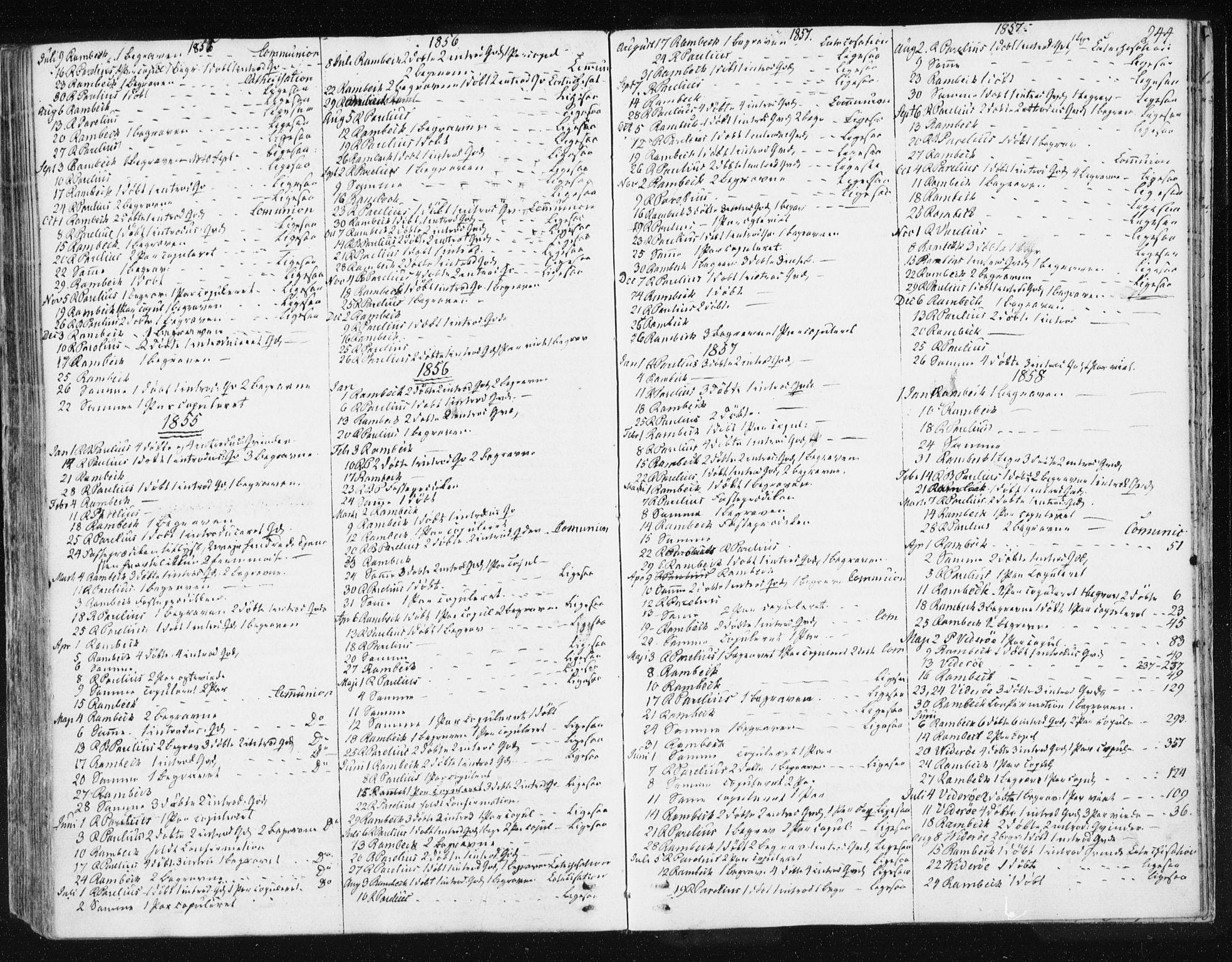 SAT, Ministerialprotokoller, klokkerbøker og fødselsregistre - Sør-Trøndelag, 674/L0869: Ministerialbok nr. 674A01, 1829-1860, s. 244