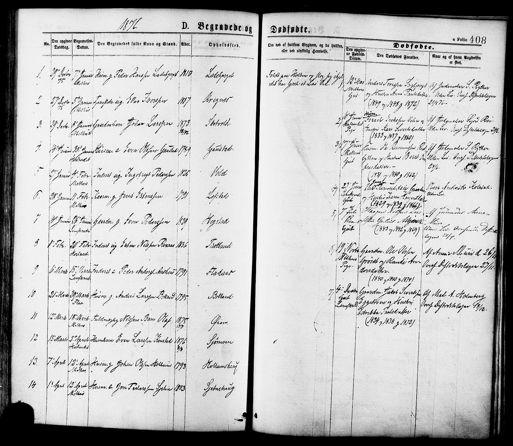 SAT, Ministerialprotokoller, klokkerbøker og fødselsregistre - Sør-Trøndelag, 691/L1079: Ministerialbok nr. 691A11, 1873-1886, s. 408