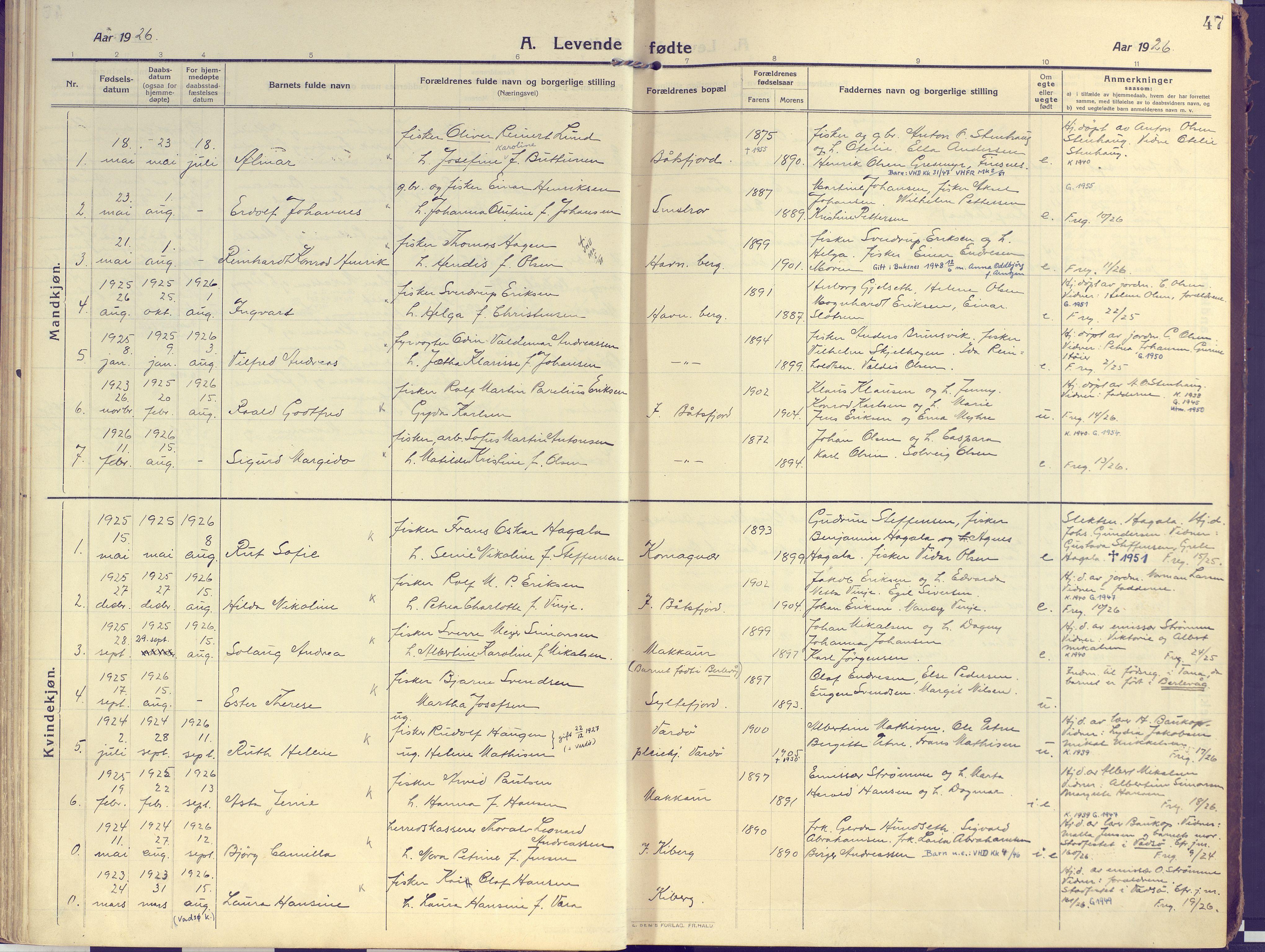 SATØ, Vardø sokneprestkontor, H/Ha/L0013kirke: Ministerialbok nr. 13, 1912-1928, s. 47