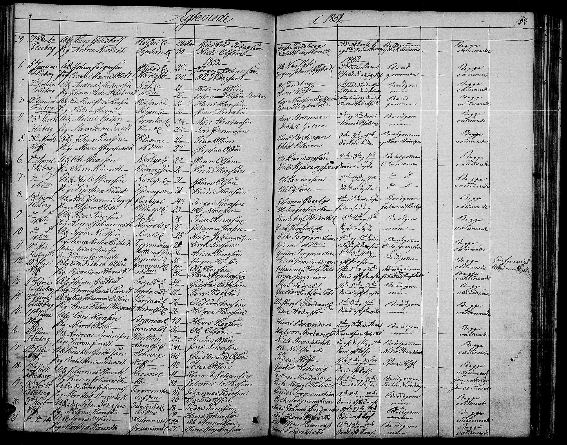 SAH, Søndre Land prestekontor, L/L0001: Klokkerbok nr. 1, 1849-1883, s. 158
