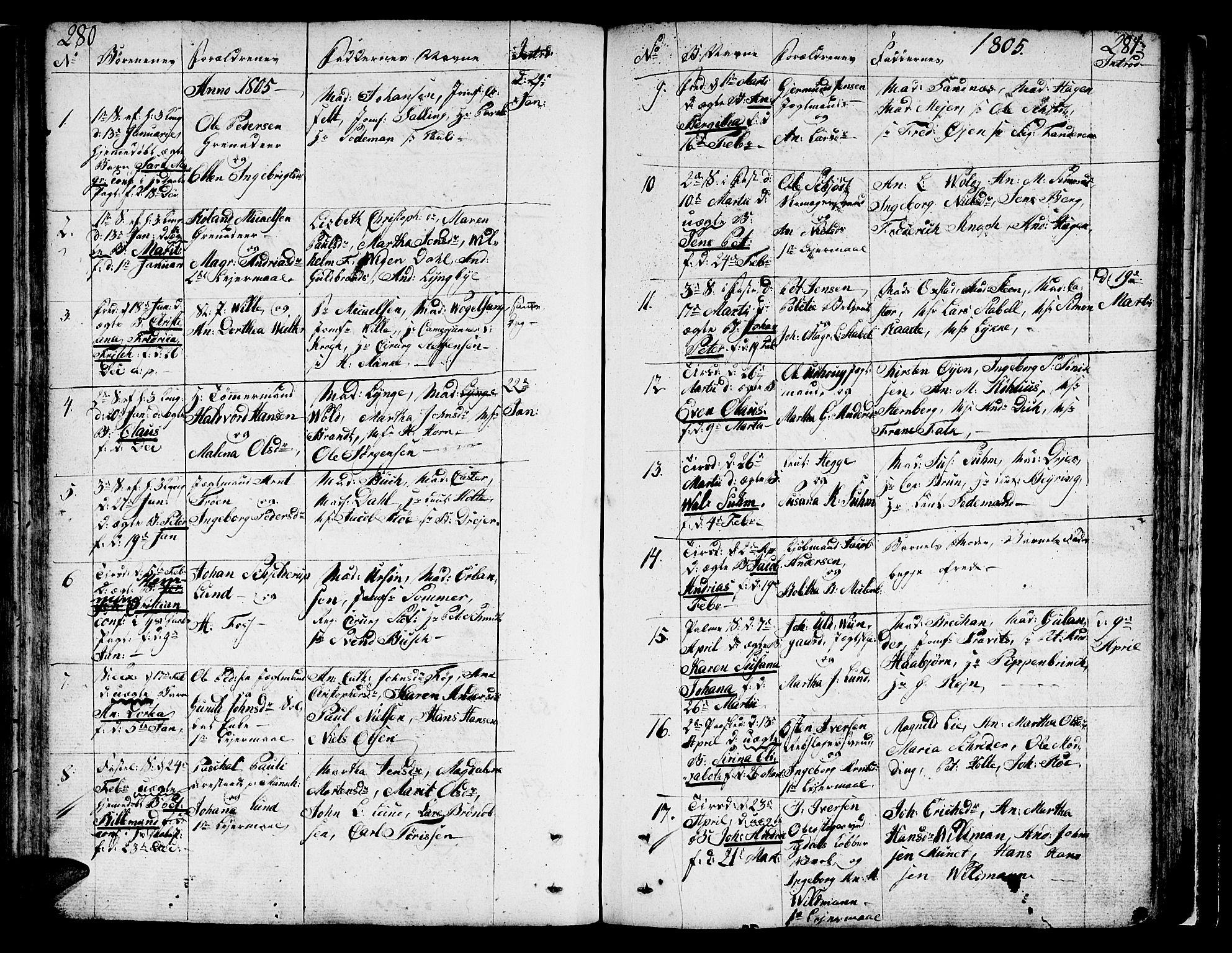 SAT, Ministerialprotokoller, klokkerbøker og fødselsregistre - Sør-Trøndelag, 602/L0104: Ministerialbok nr. 602A02, 1774-1814, s. 280-281