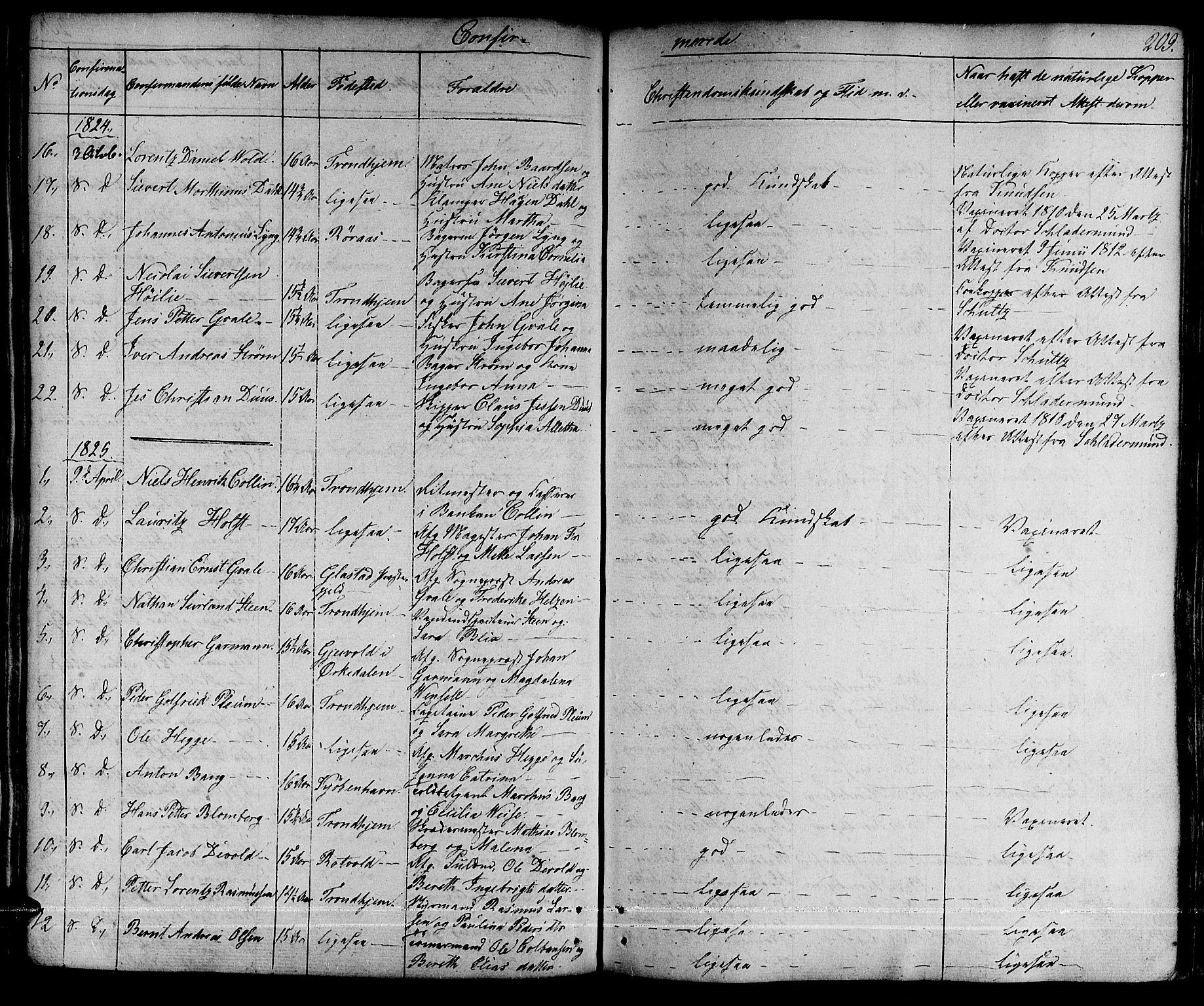 SAT, Ministerialprotokoller, klokkerbøker og fødselsregistre - Sør-Trøndelag, 601/L0045: Ministerialbok nr. 601A13, 1821-1831, s. 209