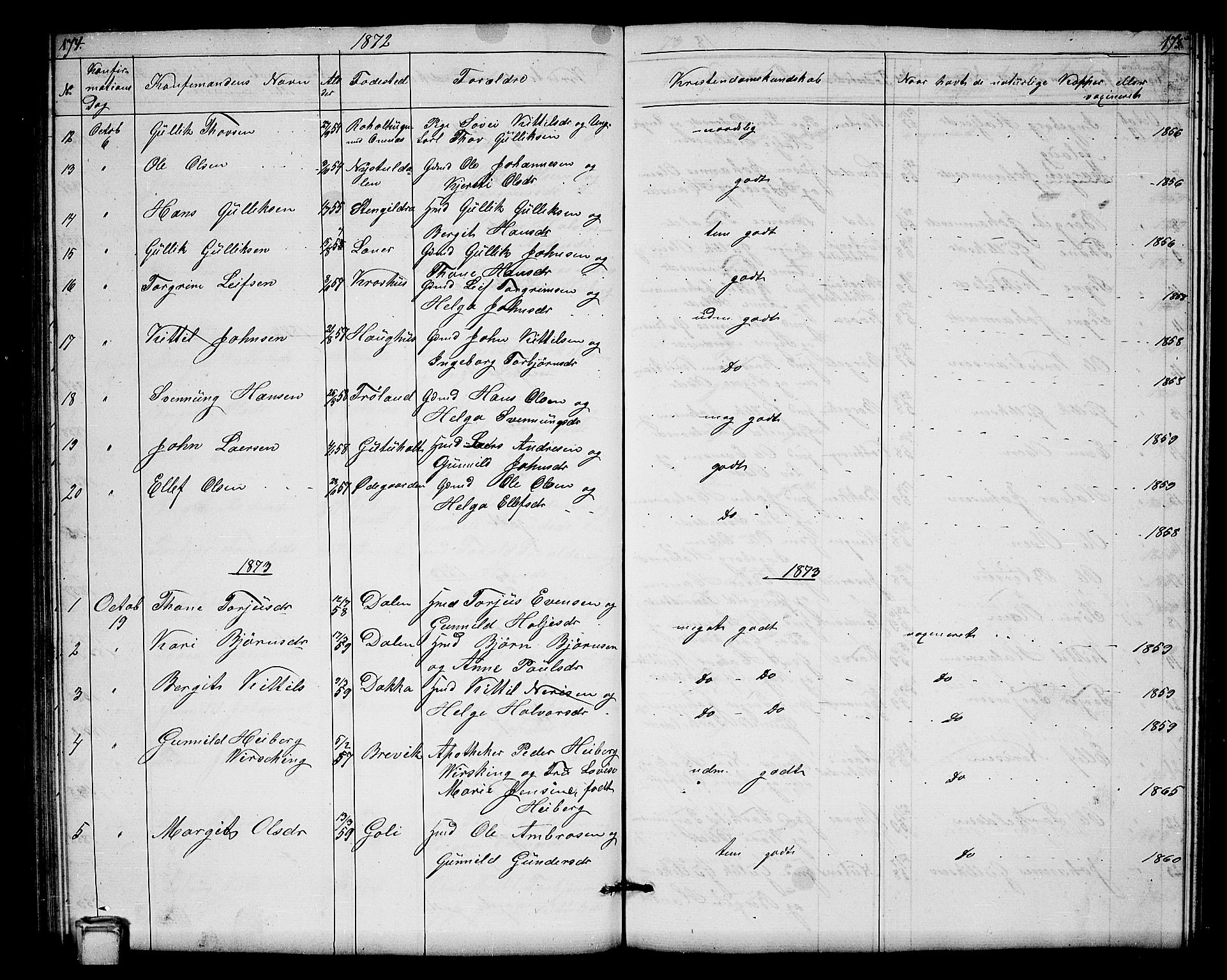 SAKO, Hjartdal kirkebøker, G/Gb/L0002: Klokkerbok nr. II 2, 1854-1884, s. 174-175