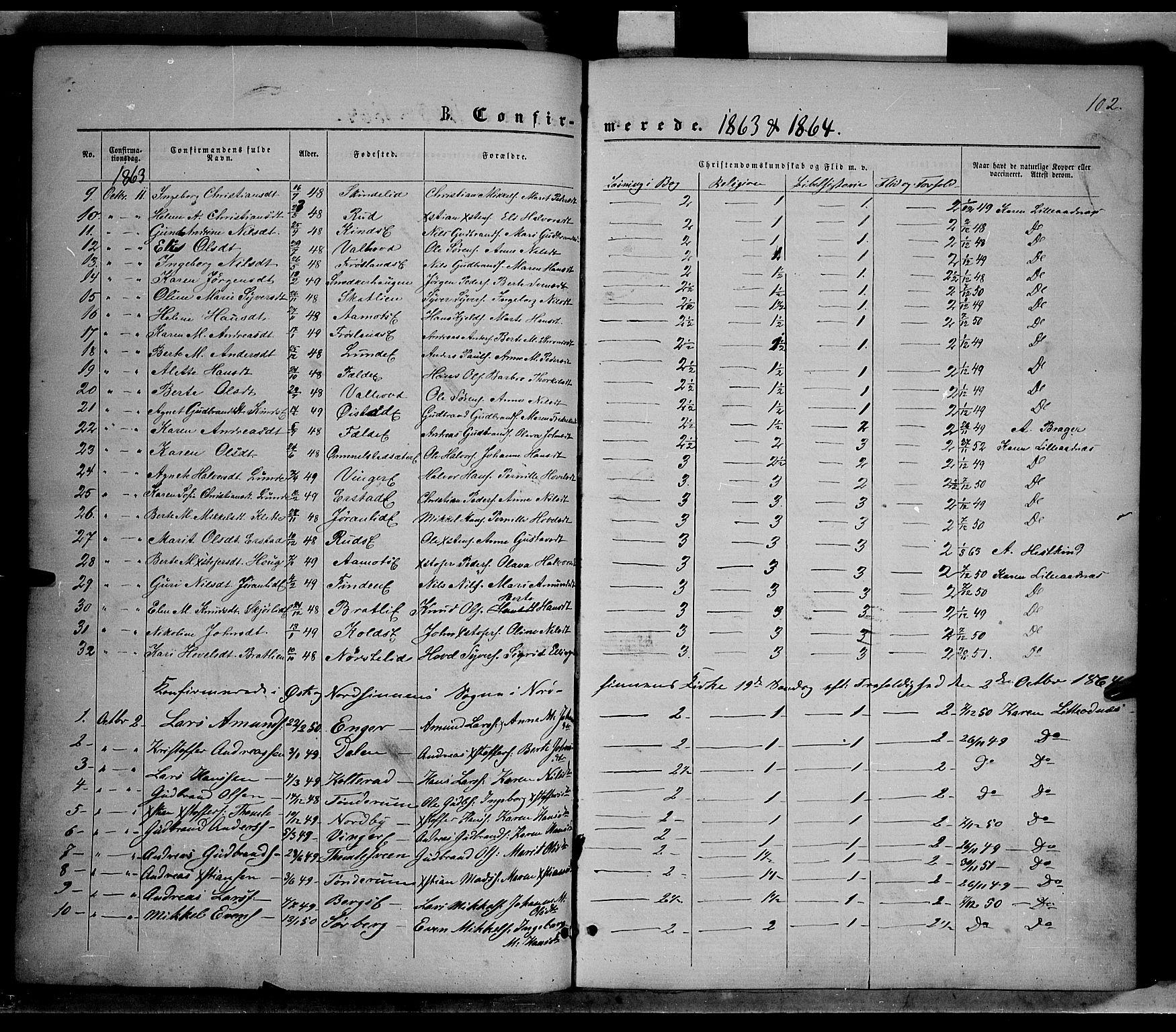 SAH, Nordre Land prestekontor, Ministerialbok nr. 1, 1860-1871, s. 102