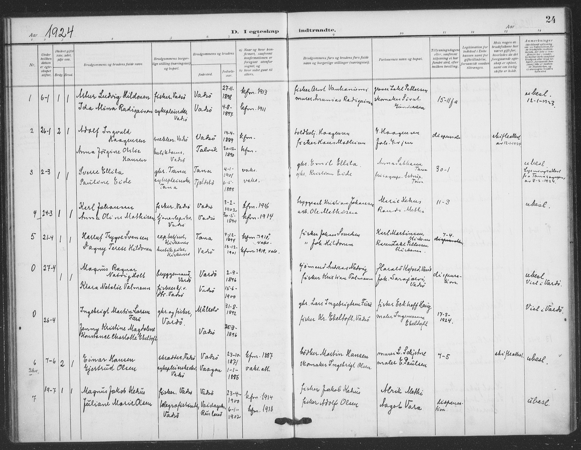 SATØ, Vadsø sokneprestkontor, H/Ha/L0008kirke: Ministerialbok nr. 8, 1912-1930, s. 24