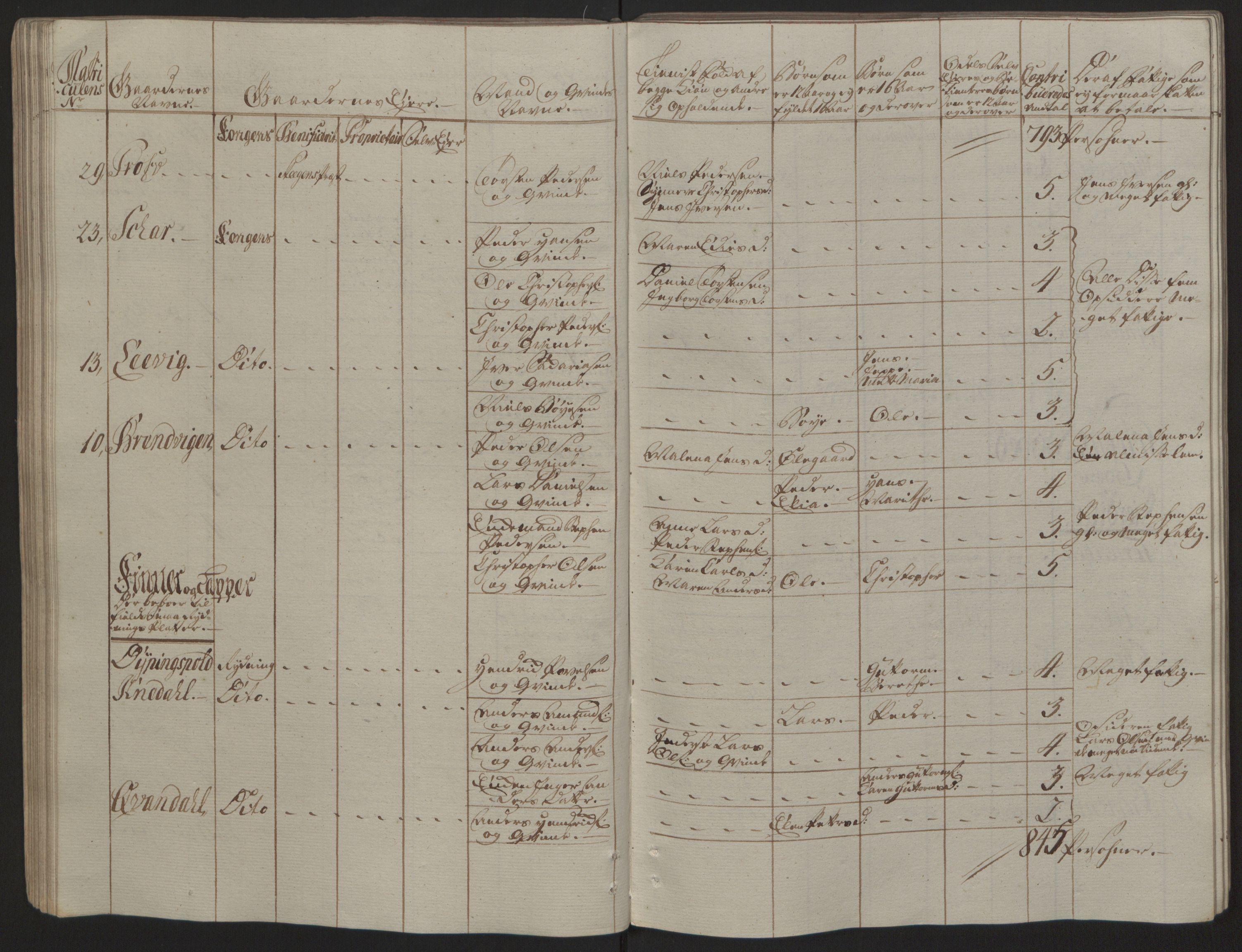 RA, Rentekammeret inntil 1814, Reviderte regnskaper, Fogderegnskap, R66/L4670: Ekstraskatten Salten, 1762-1764, s. 265
