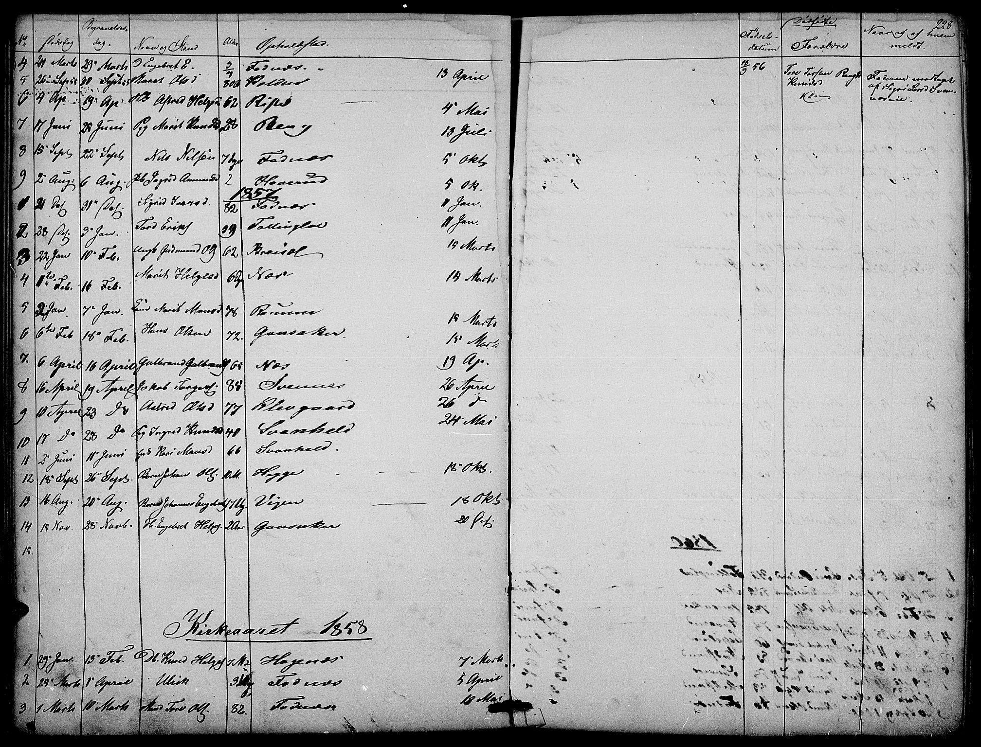 SAH, Nord-Aurdal prestekontor, Klokkerbok nr. 3, 1842-1882, s. 228