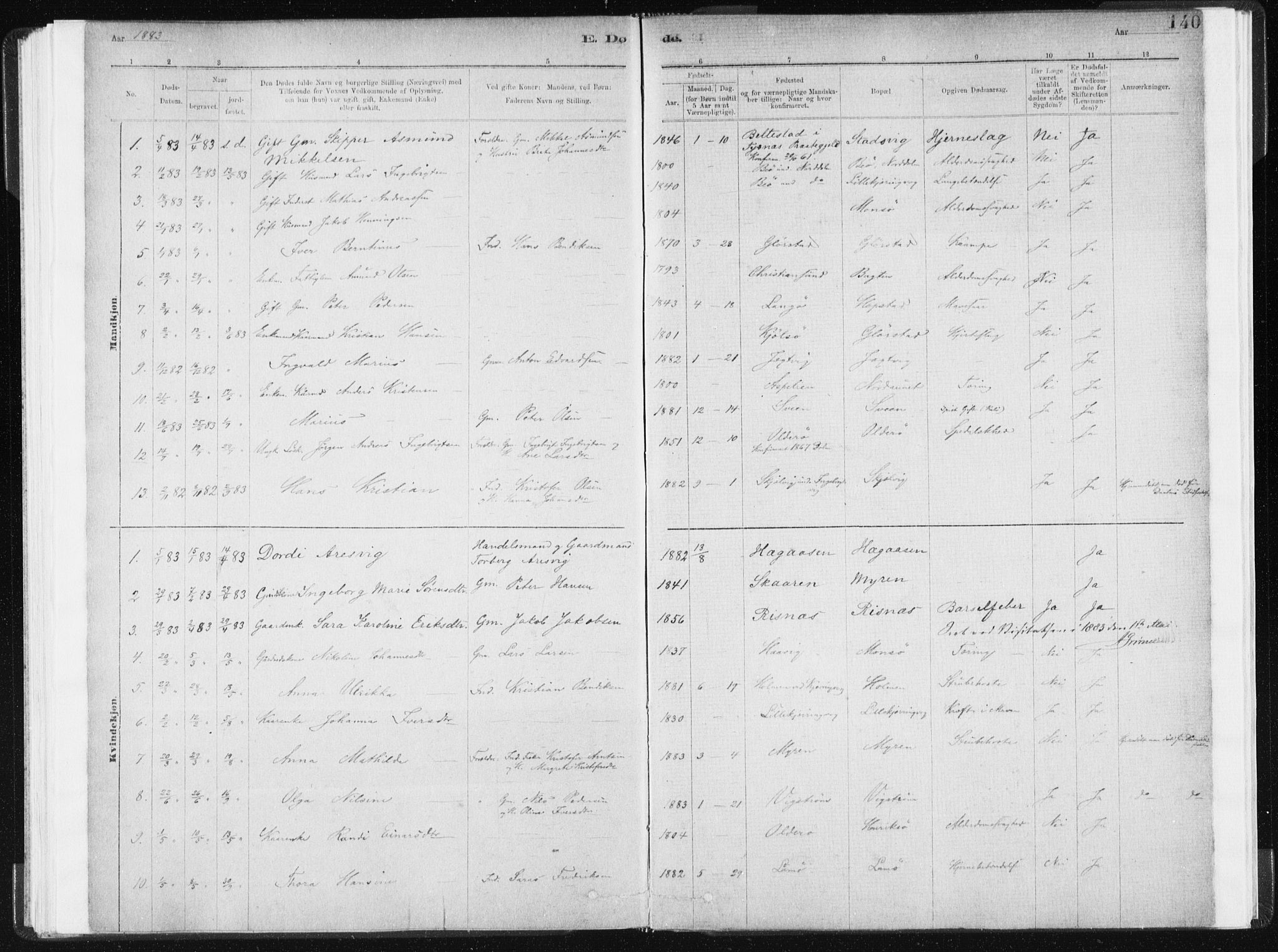 SAT, Ministerialprotokoller, klokkerbøker og fødselsregistre - Sør-Trøndelag, 634/L0533: Ministerialbok nr. 634A09, 1882-1901, s. 140