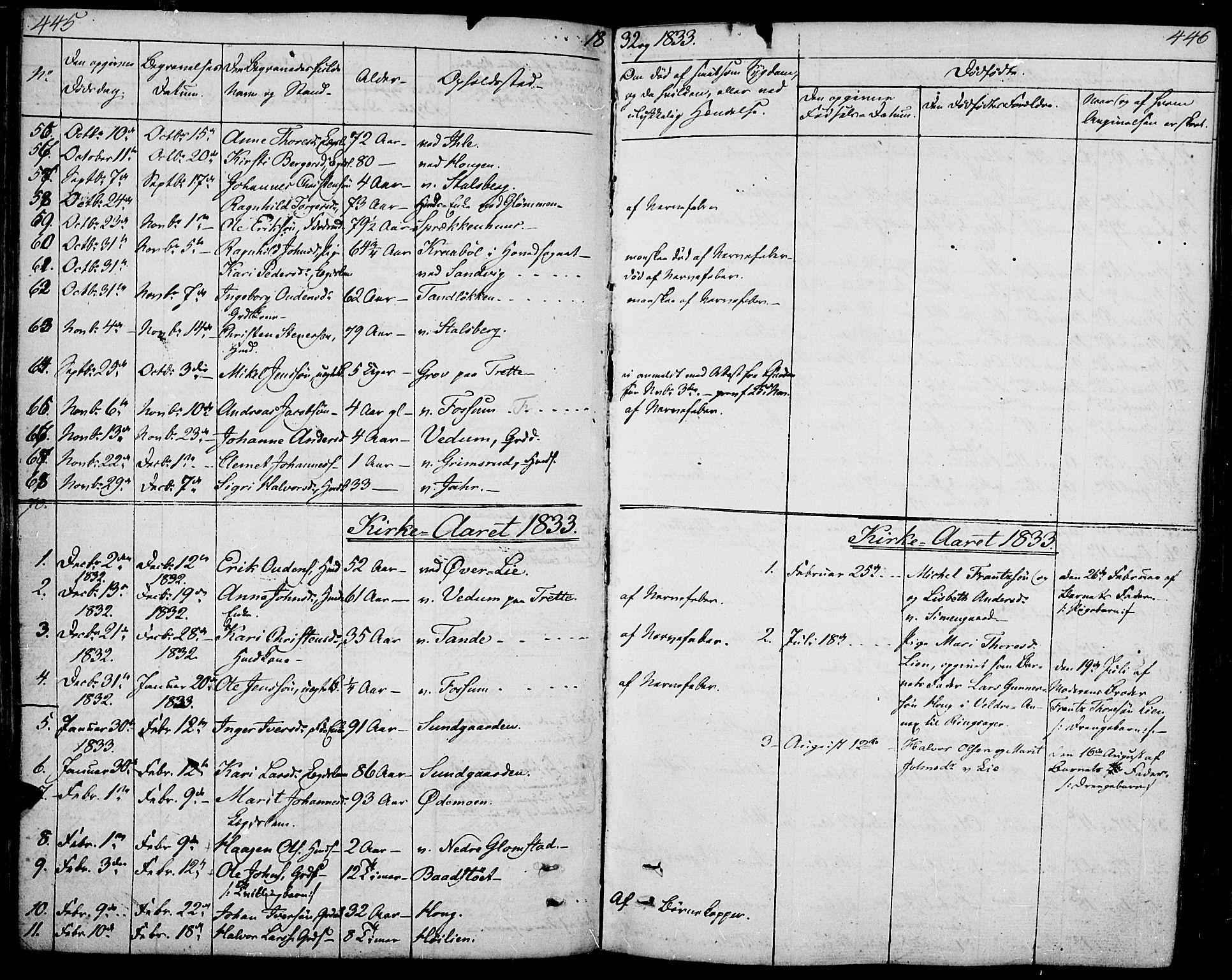 SAH, Øyer prestekontor, Ministerialbok nr. 4, 1824-1841, s. 445-446