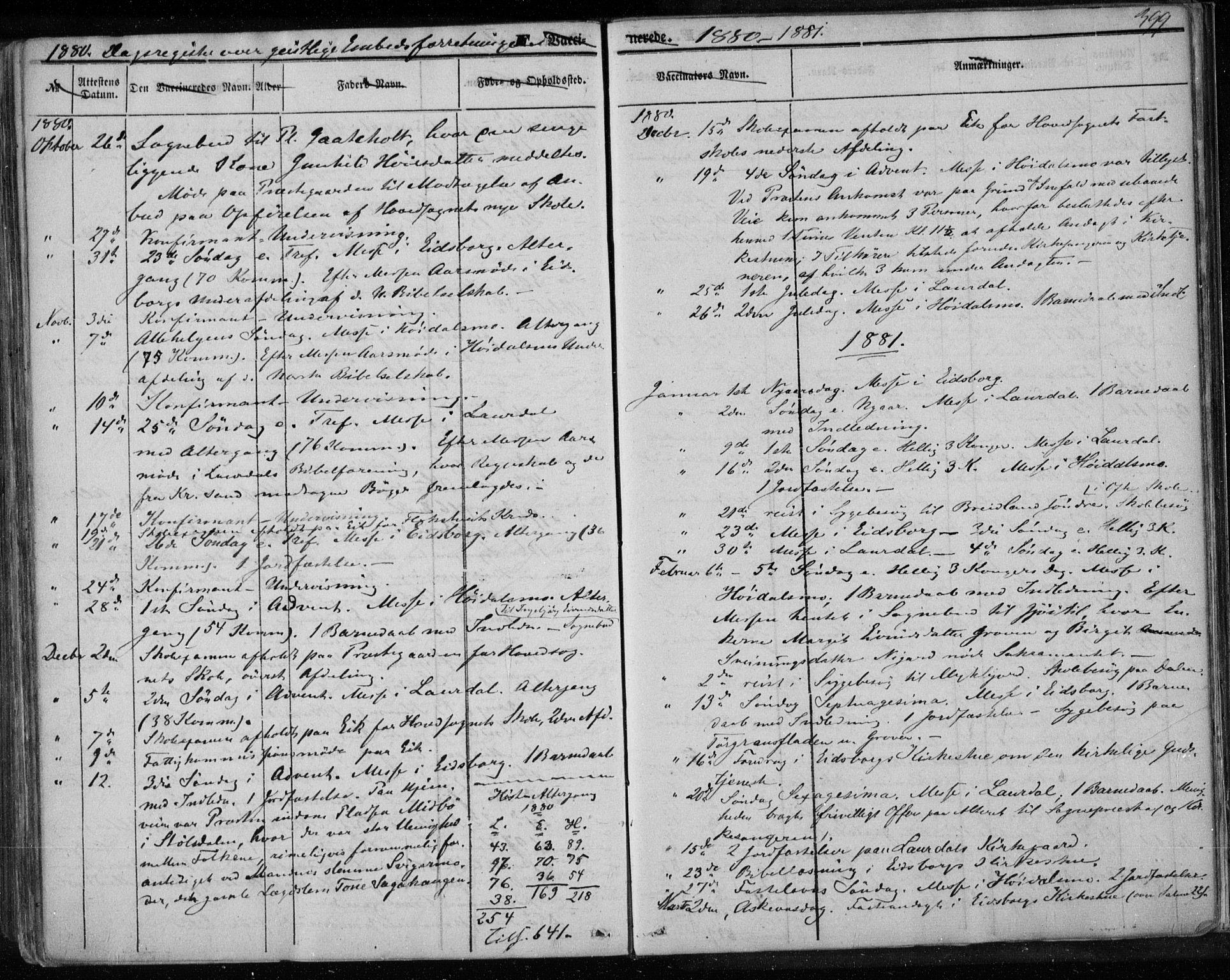 SAKO, Lårdal kirkebøker, F/Fa/L0006: Ministerialbok nr. I 6, 1861-1886, s. 399