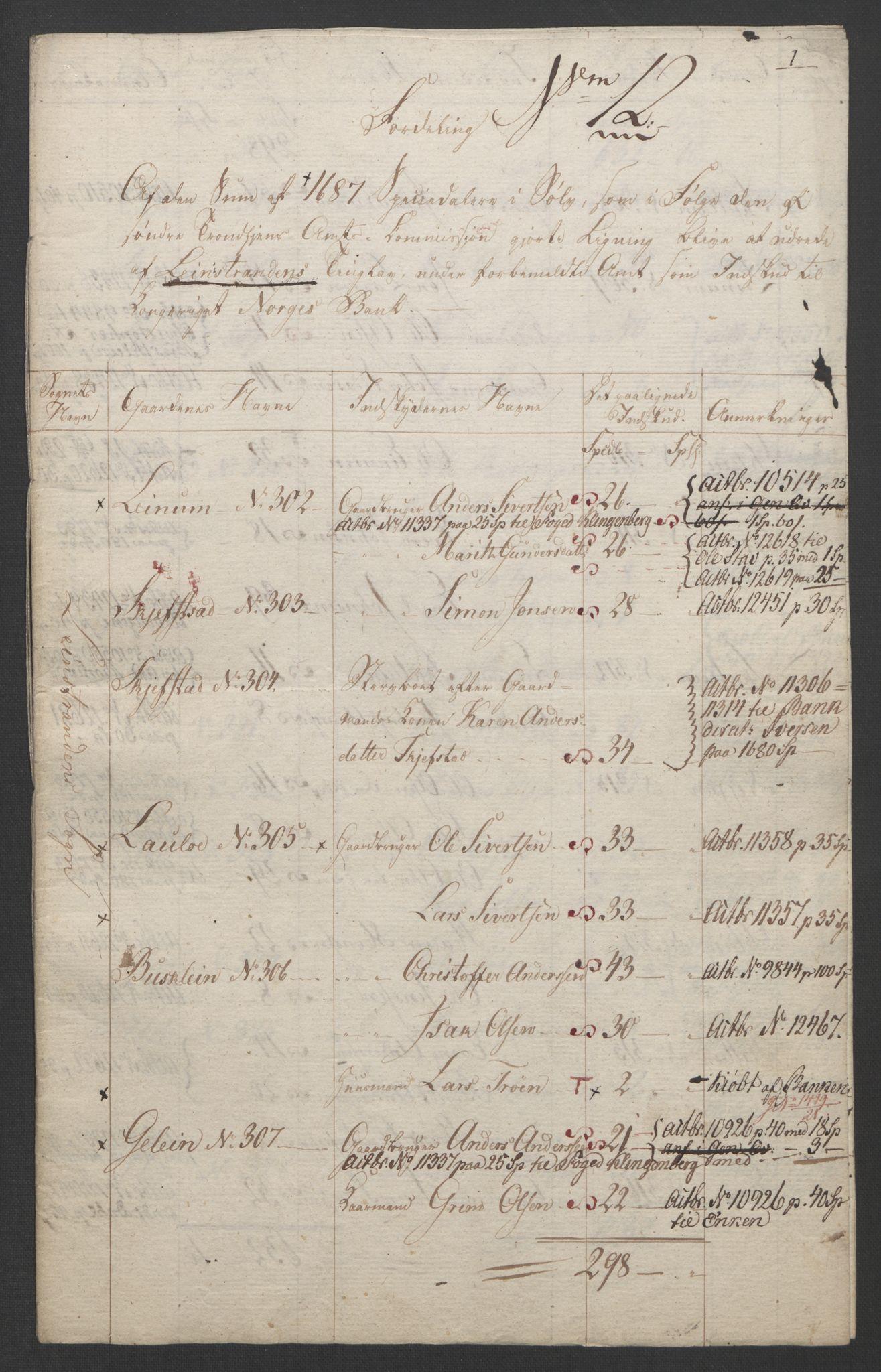 NOBA, Norges Bank/Sølvskatten 1816*, 1816-1821, s. 53