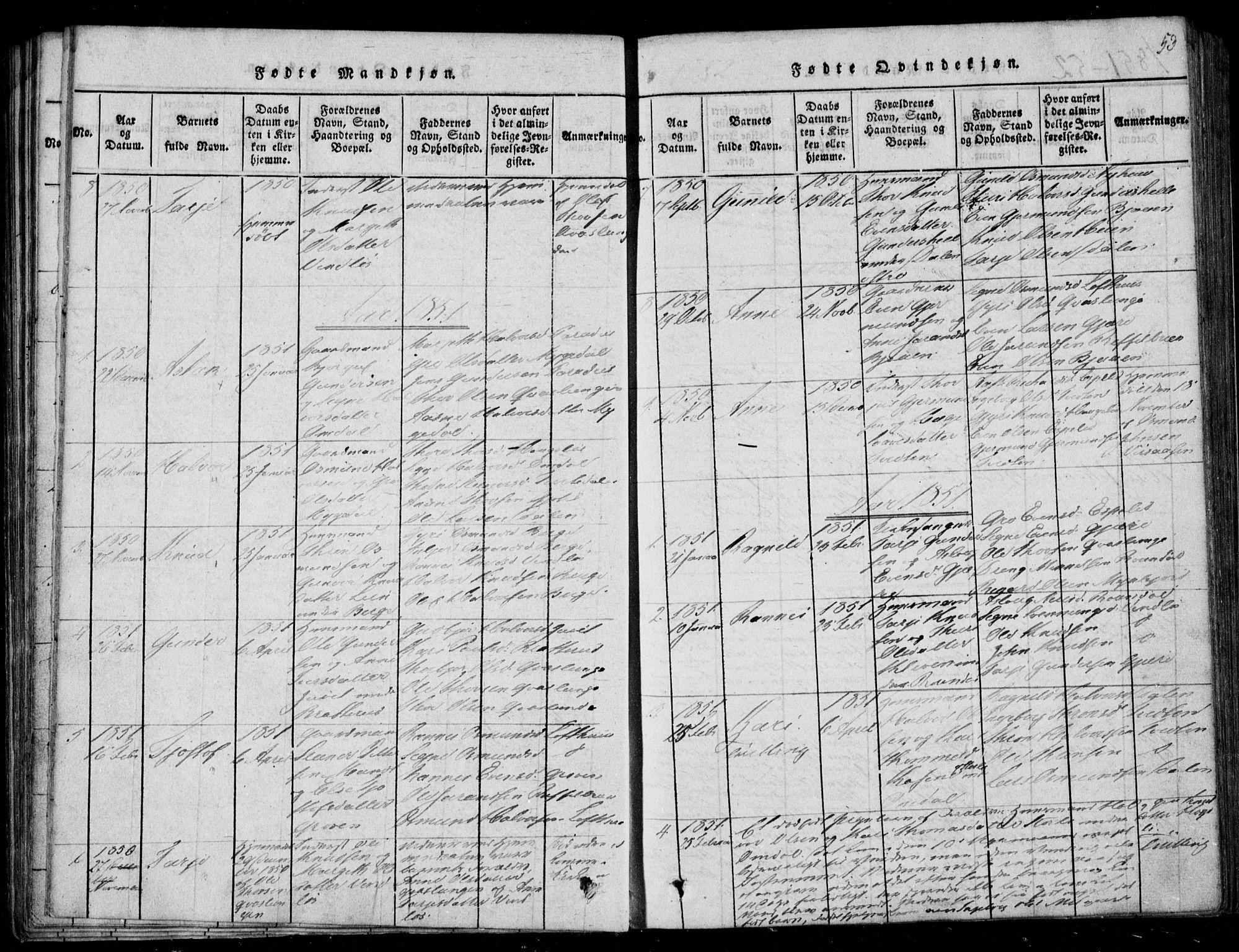 SAKO, Lårdal kirkebøker, F/Fb/L0001: Ministerialbok nr. II 1, 1815-1860, s. 53